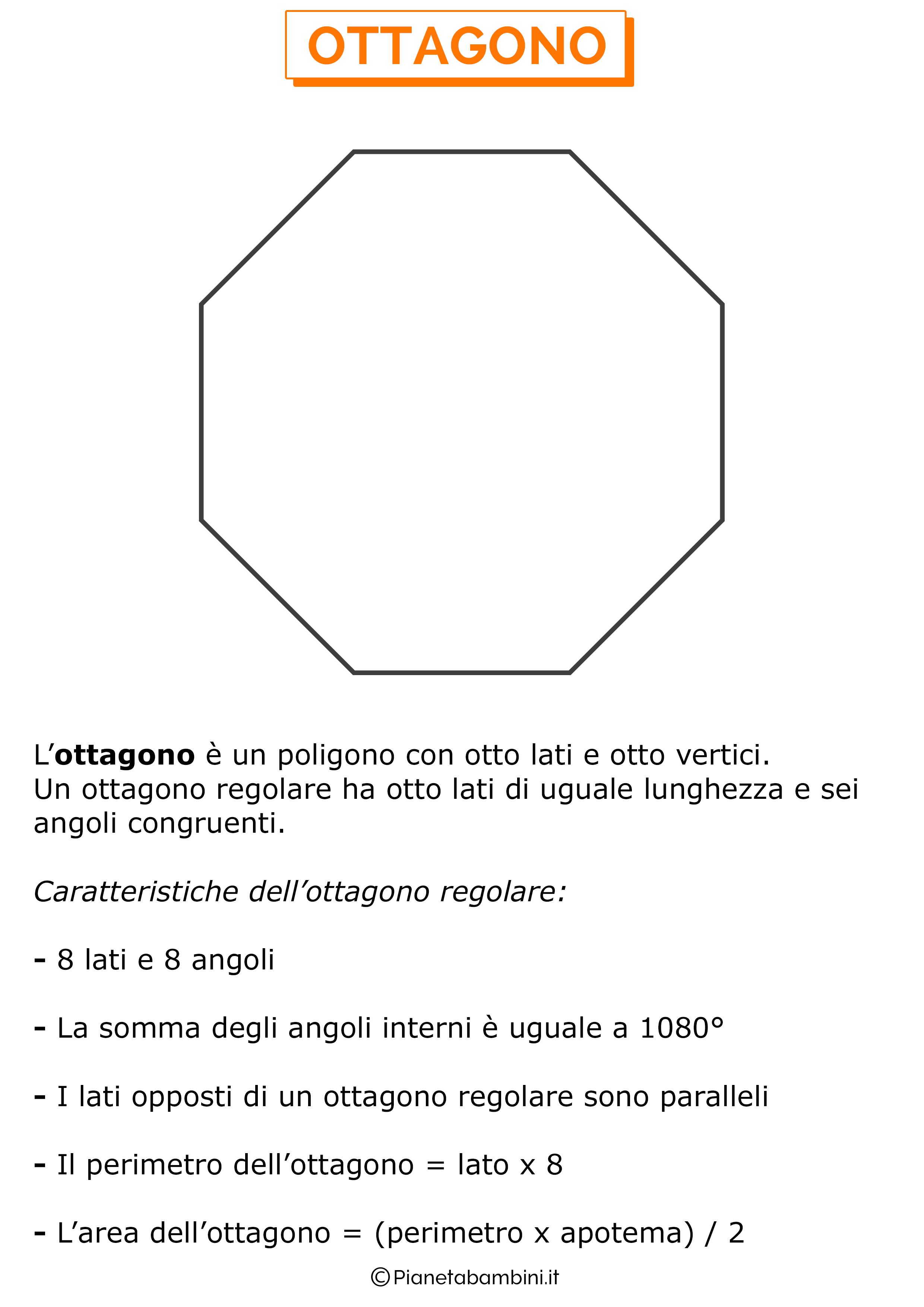 Caratteristiche dell'ottagono