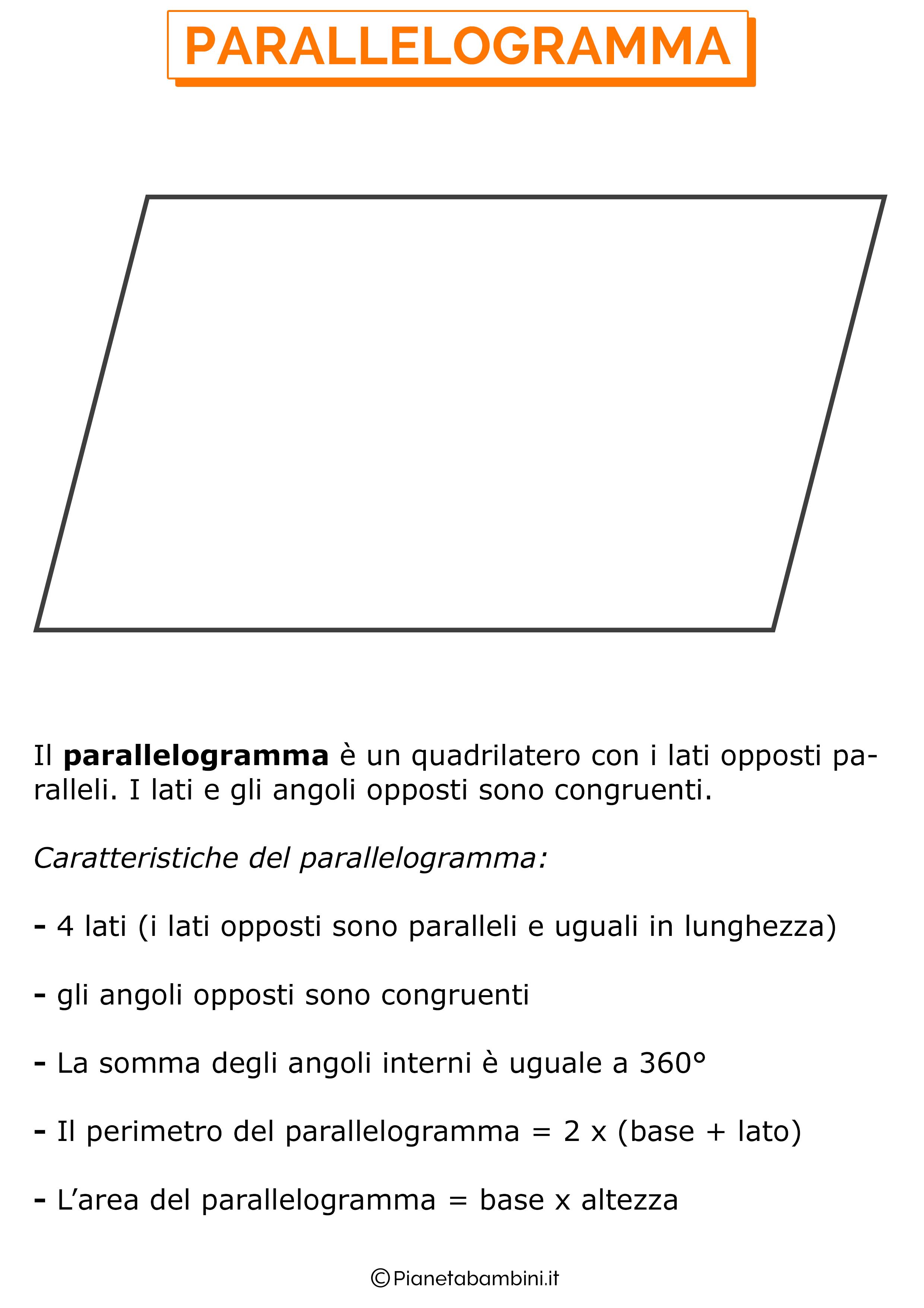 Caratteristiche del parallelogramma