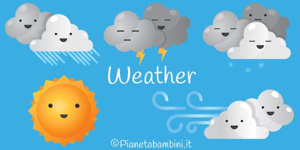 Schede didattiche sul tempo atmosferico in inglese