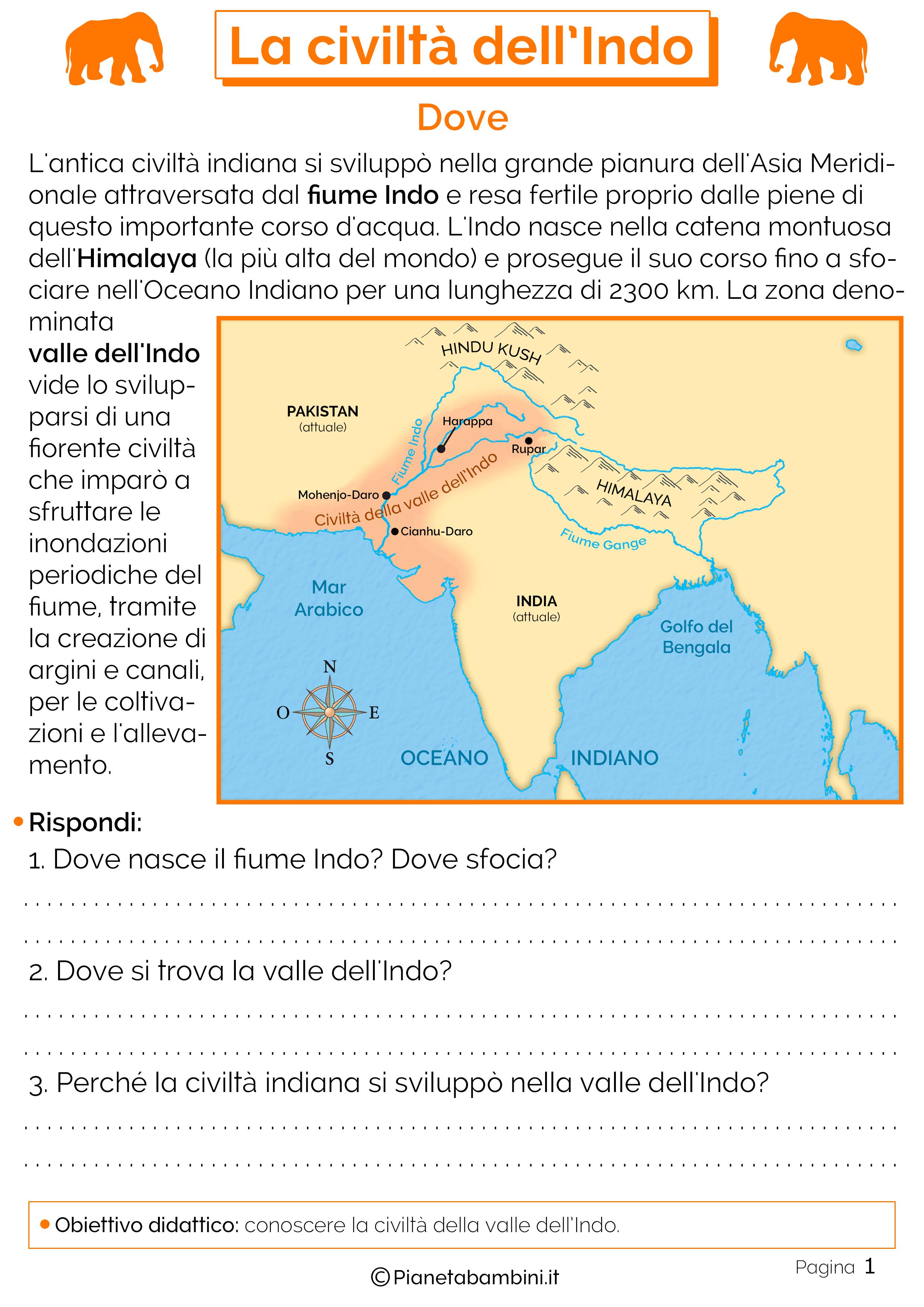 Dove si è sviluppata la civiltà Indo