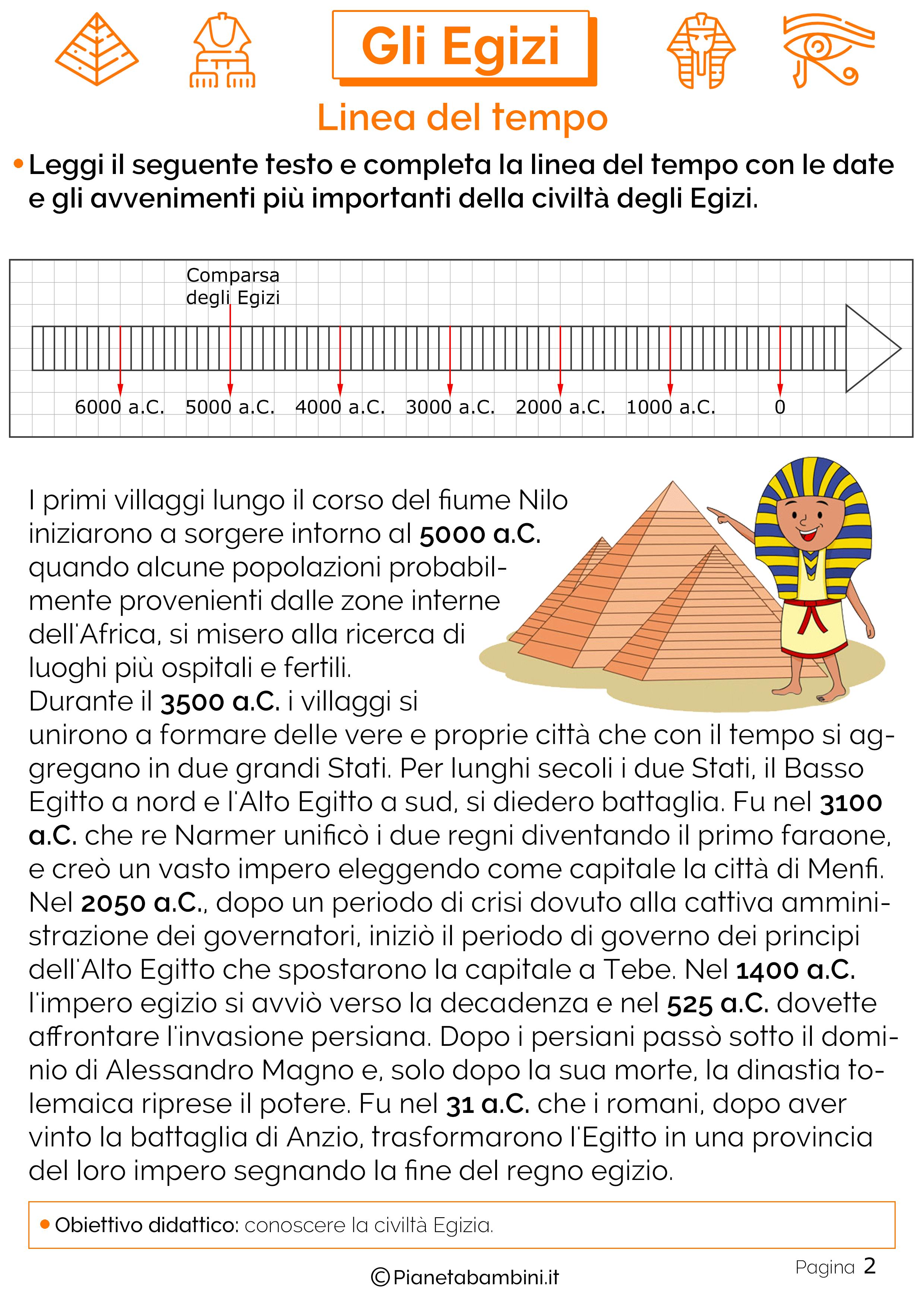 La linea del tempo dell'impero egizio
