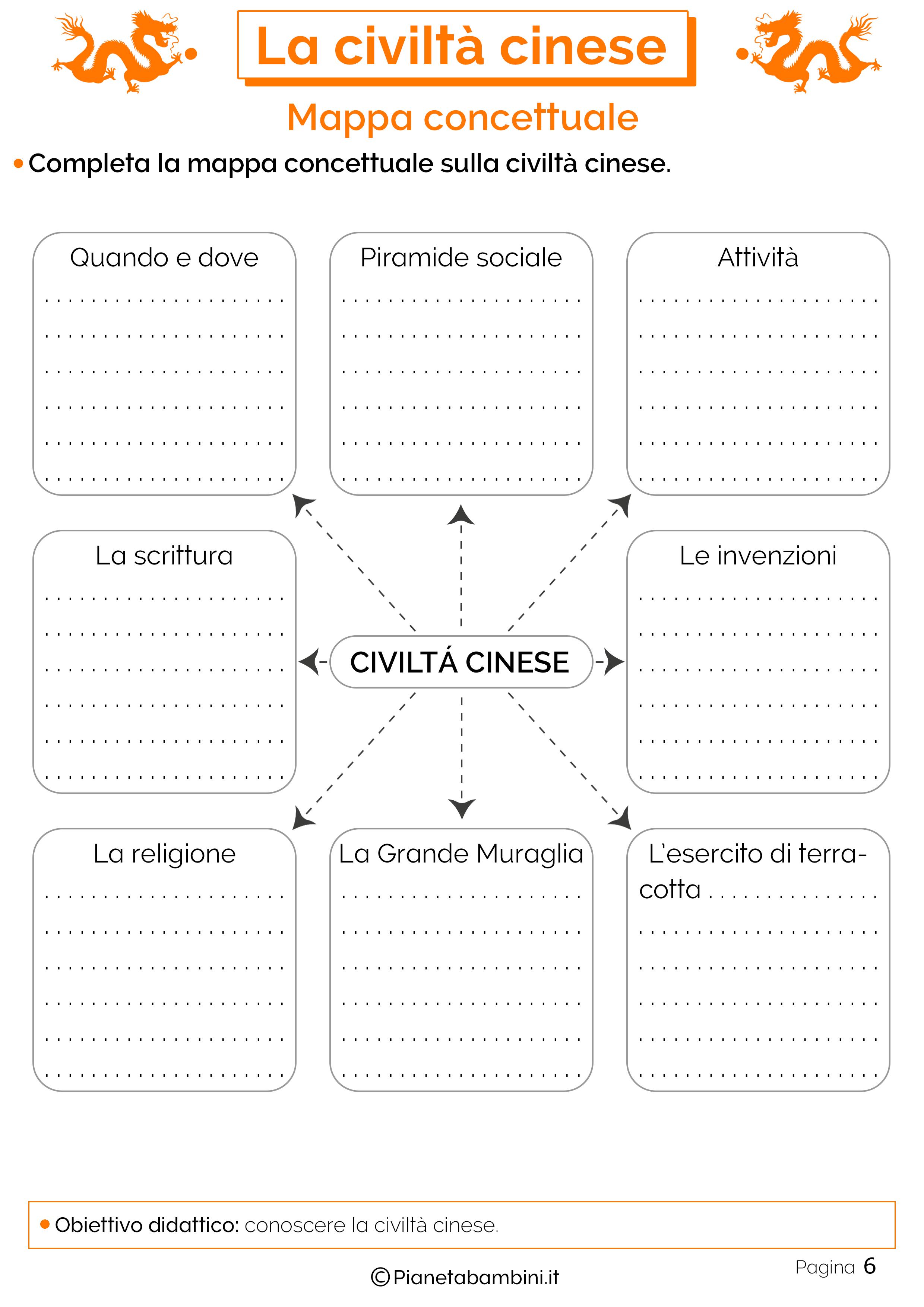 Mappa concettuale da completare sulla civiltà cinese