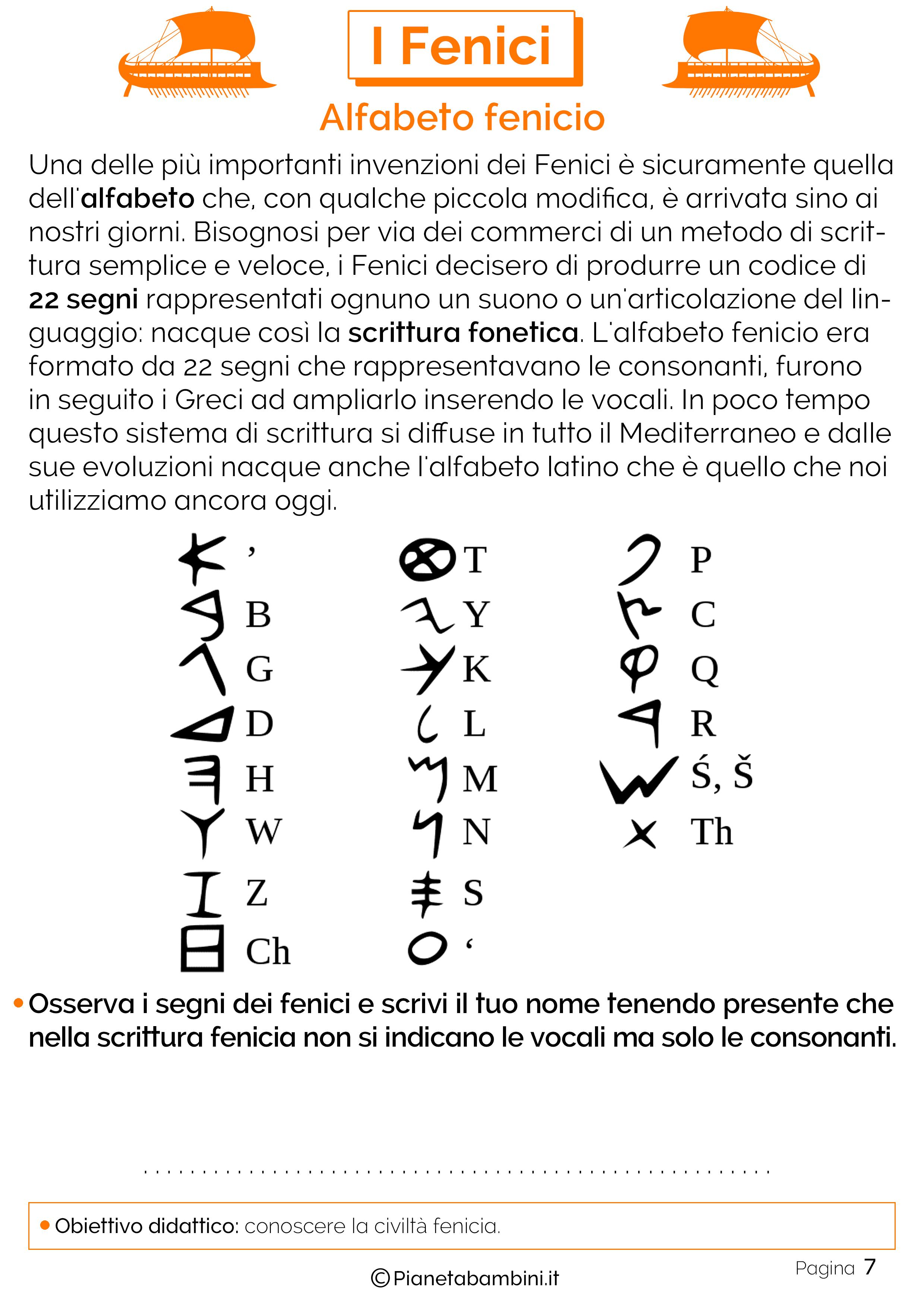 L'alfabeto fonetico dei fenici