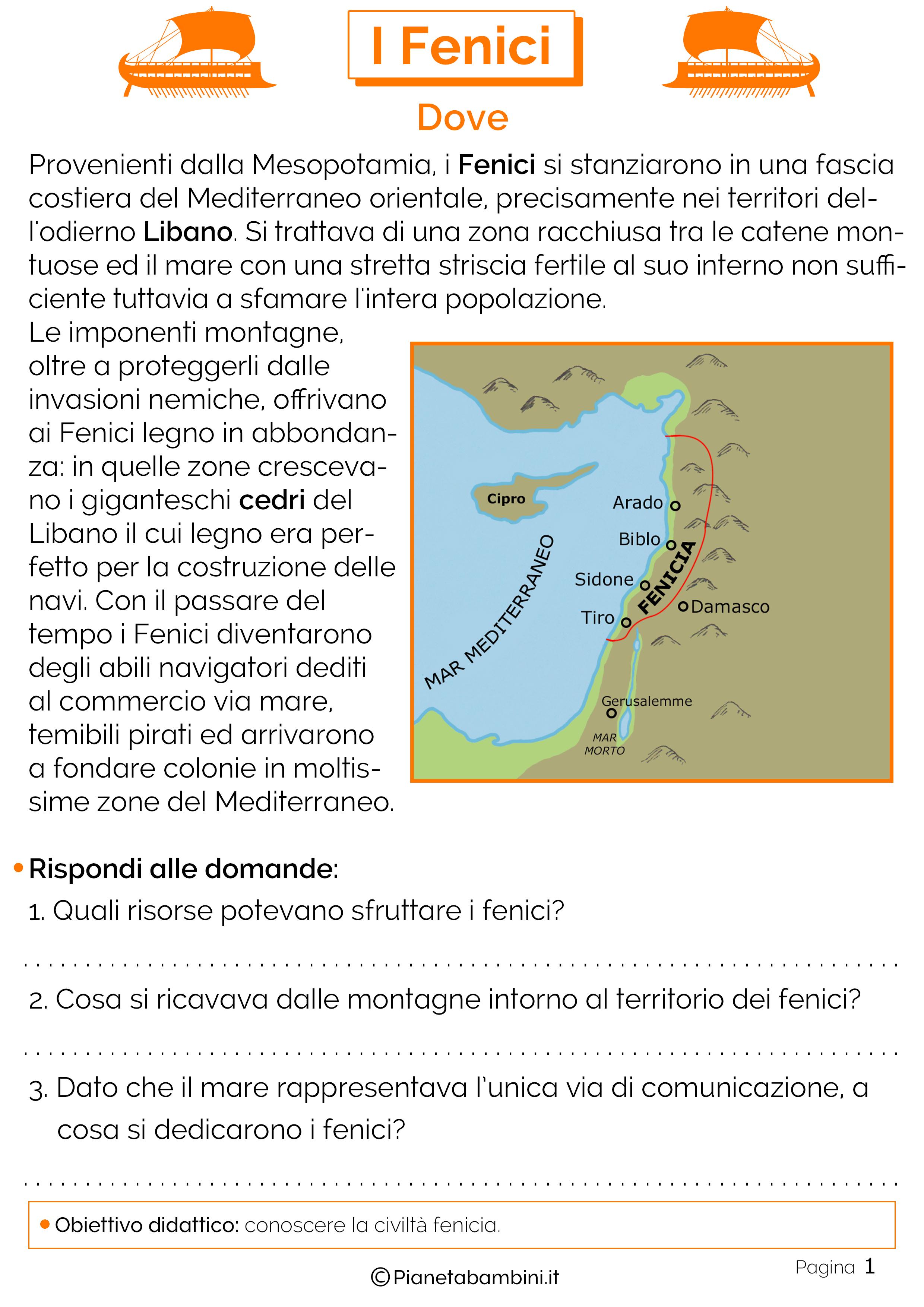 Dove si è sviluppata la civiltà fenicia