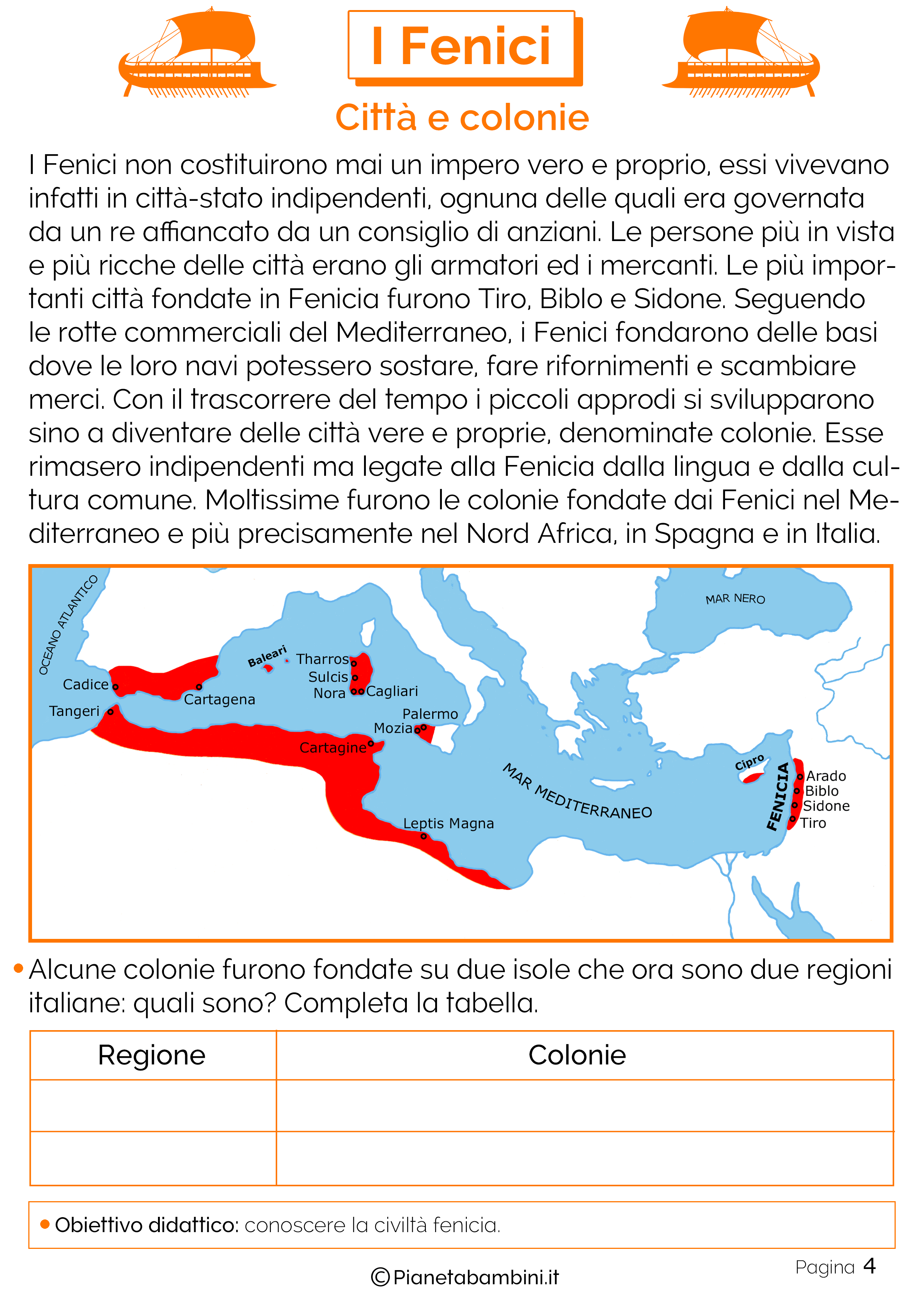 Le città e le colonie fenicie