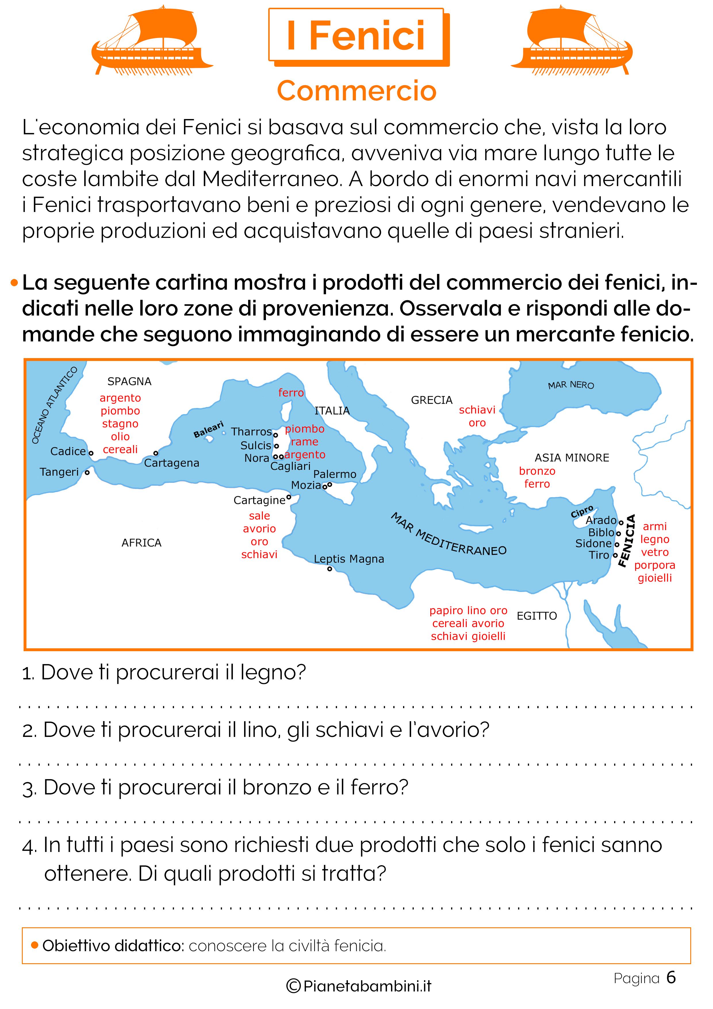Il commercio dei Fenici