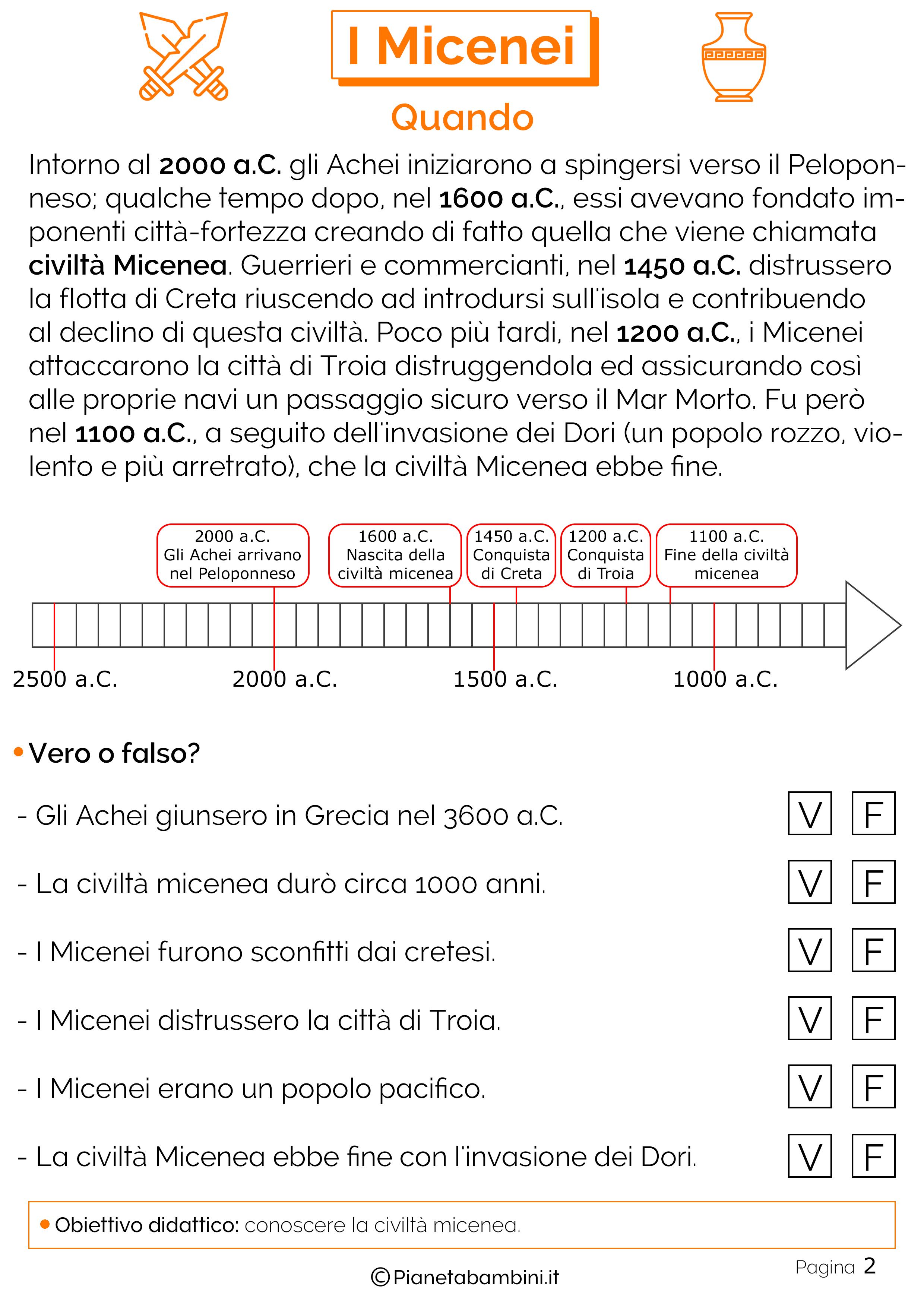 Linea del tempo della civiltà micenea