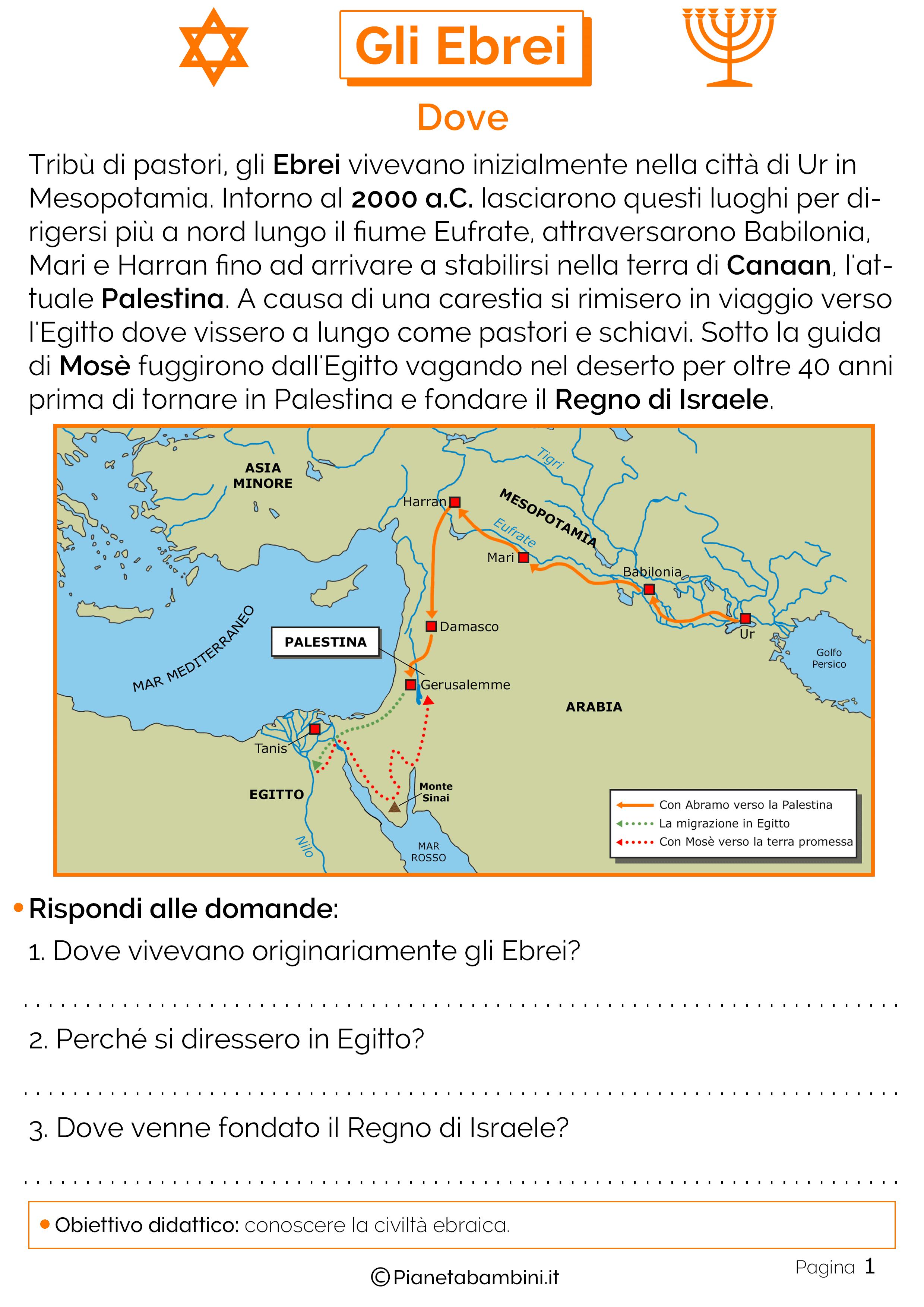 Mappa della civiltà ebraica