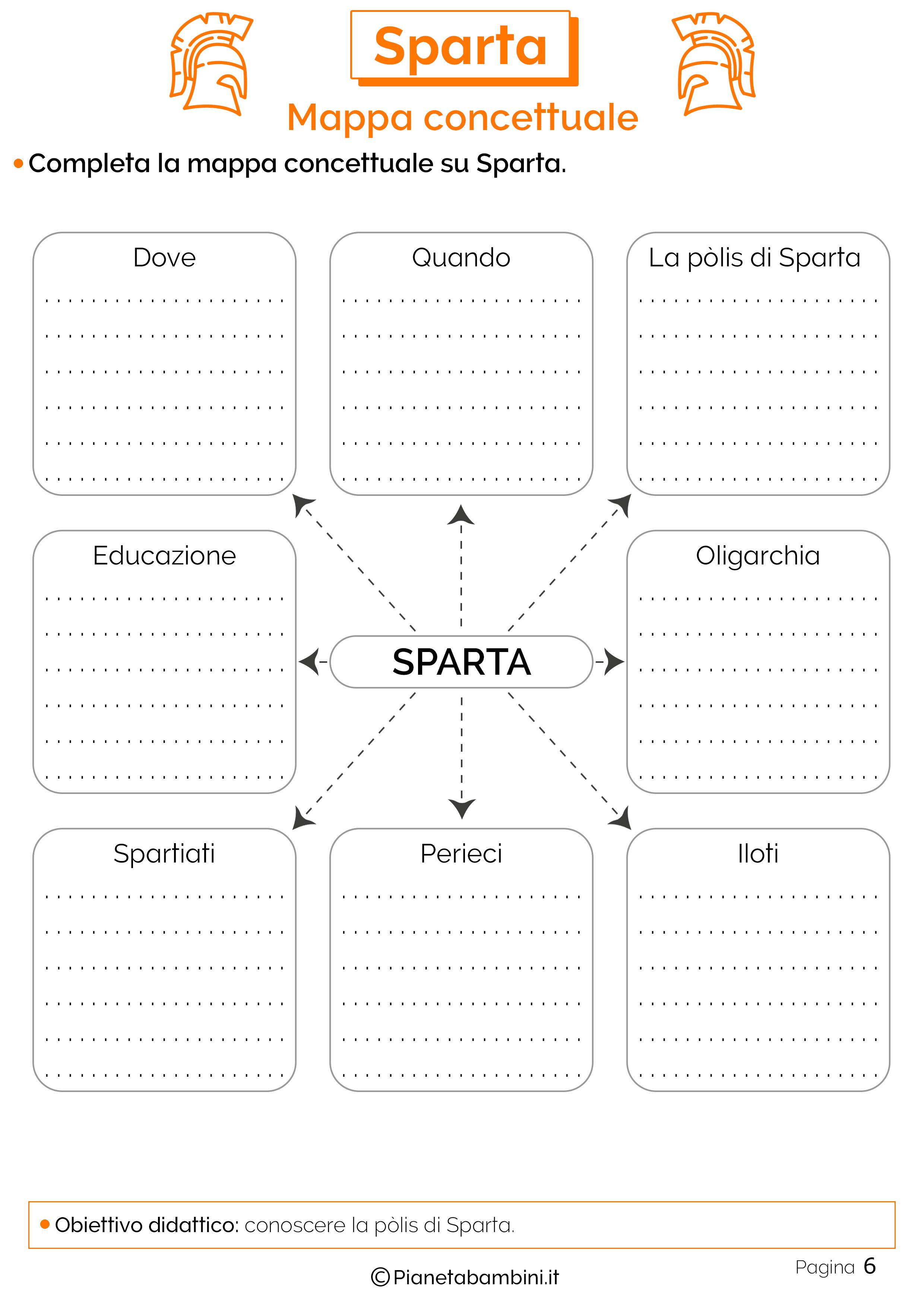 Mappa concettuale da completare su Sparta