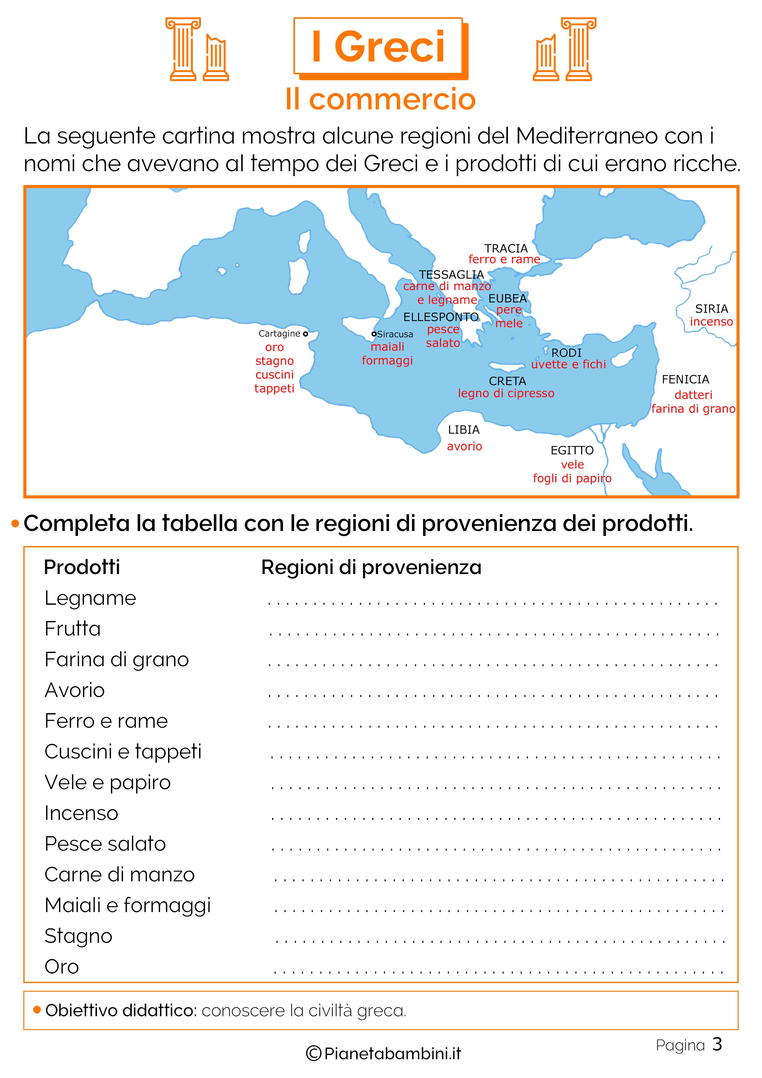 Il commercio dei greci