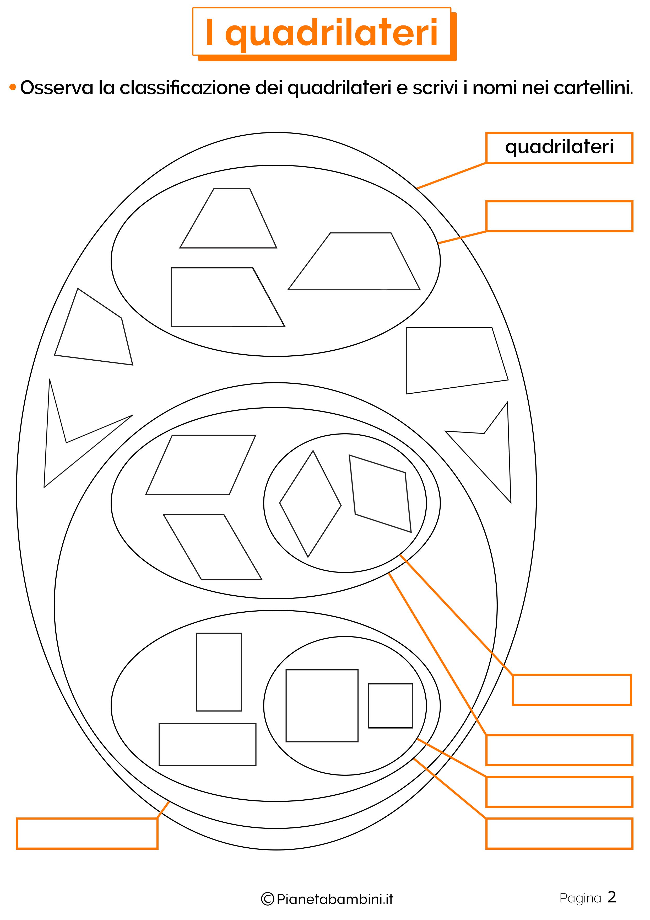 Schede didattiche sui quadrilateri 2