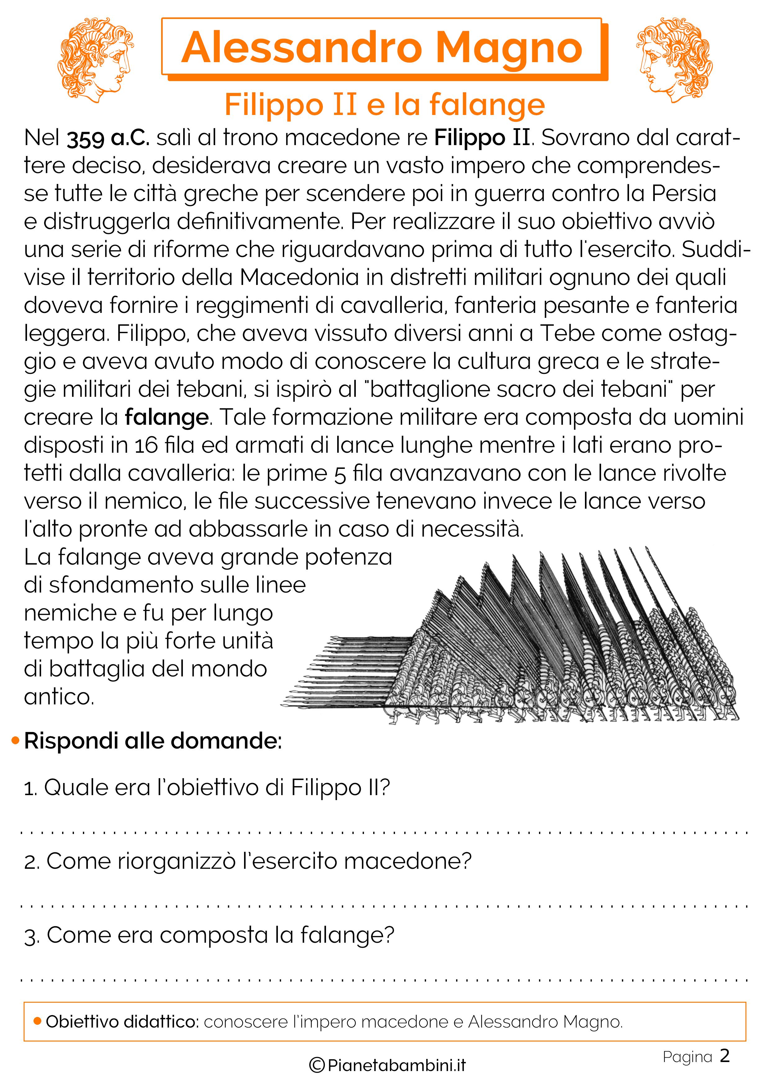 Filippo II e tecnica della falange