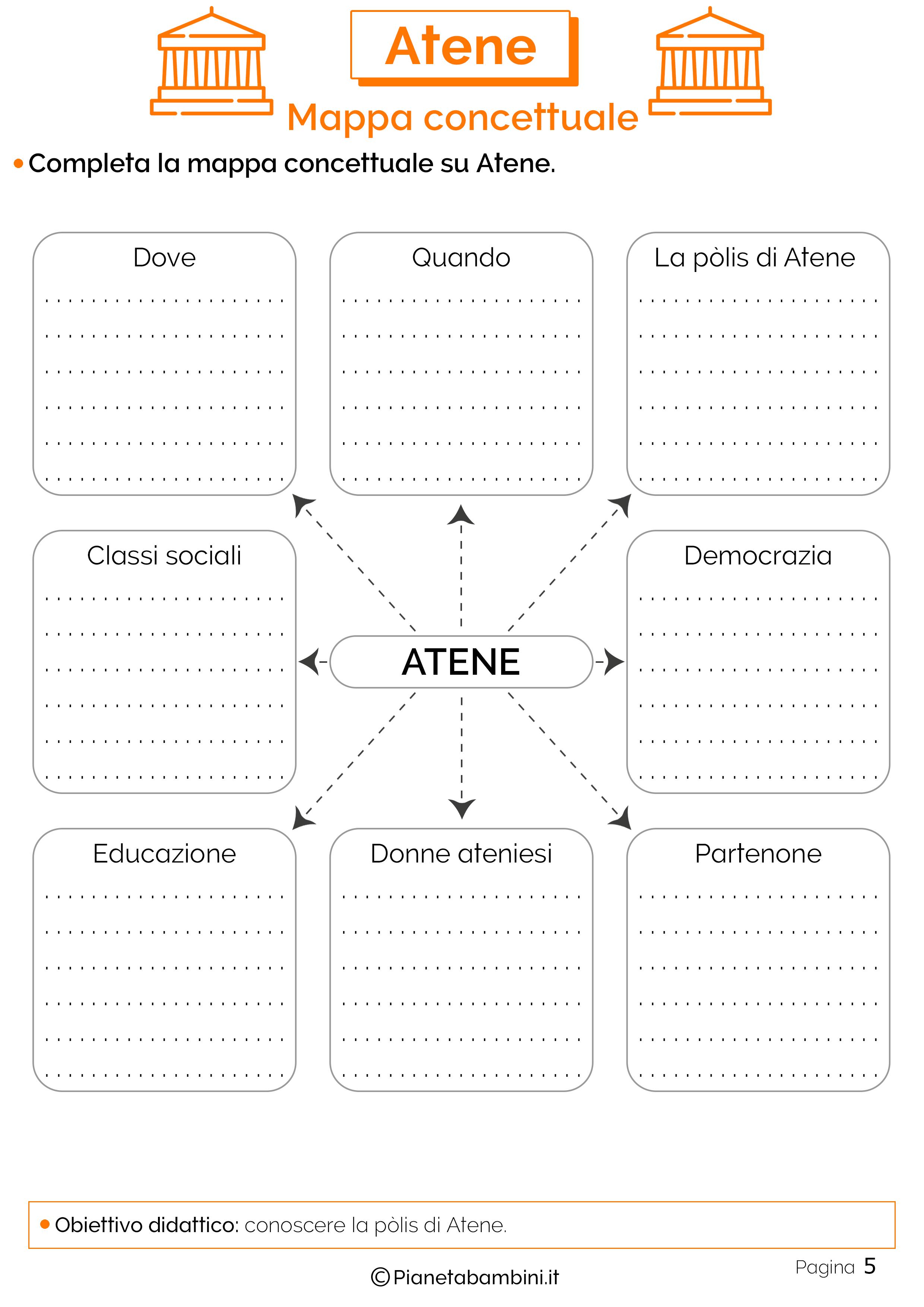 Mappa concettuale su Atene