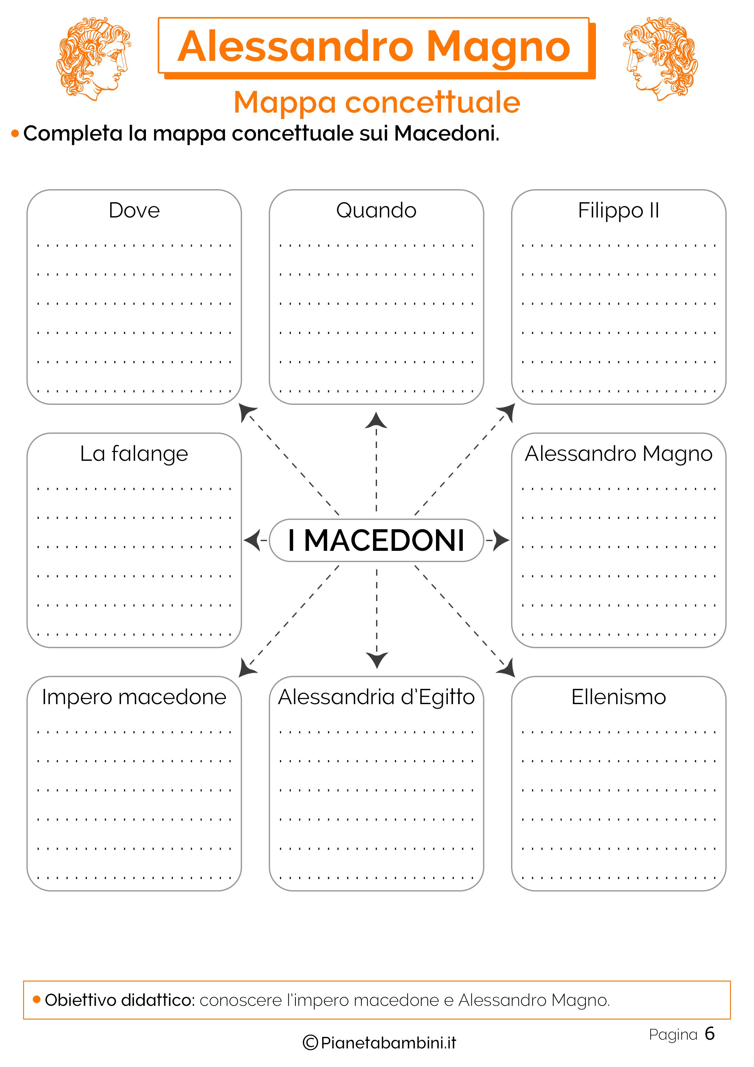 Mappa concettuale sui macedoni