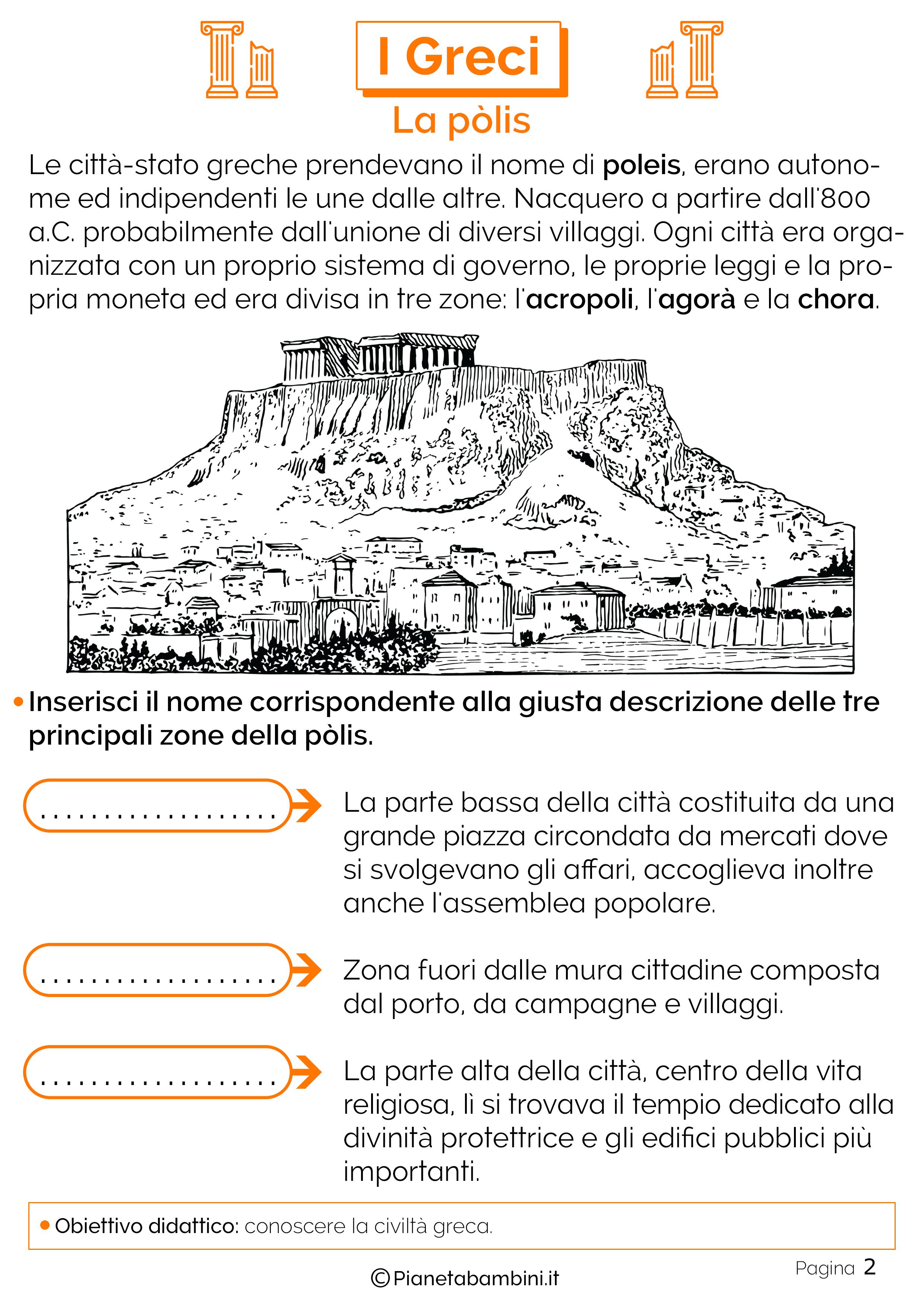 La pòlis greca