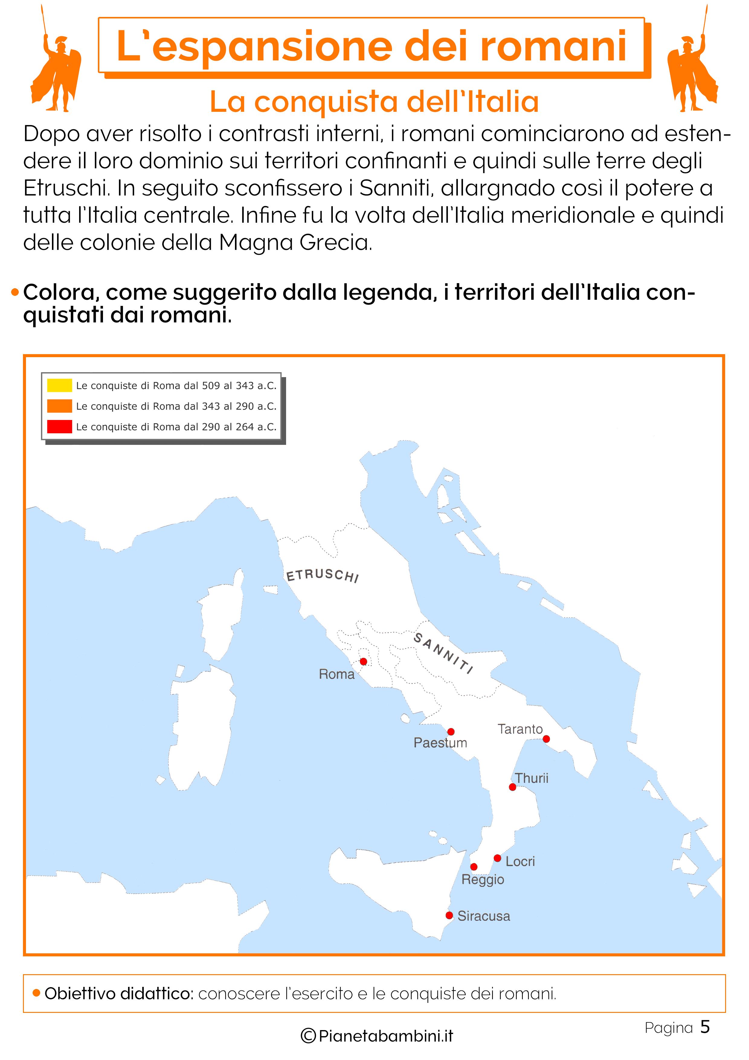 La conquista dell'Italia