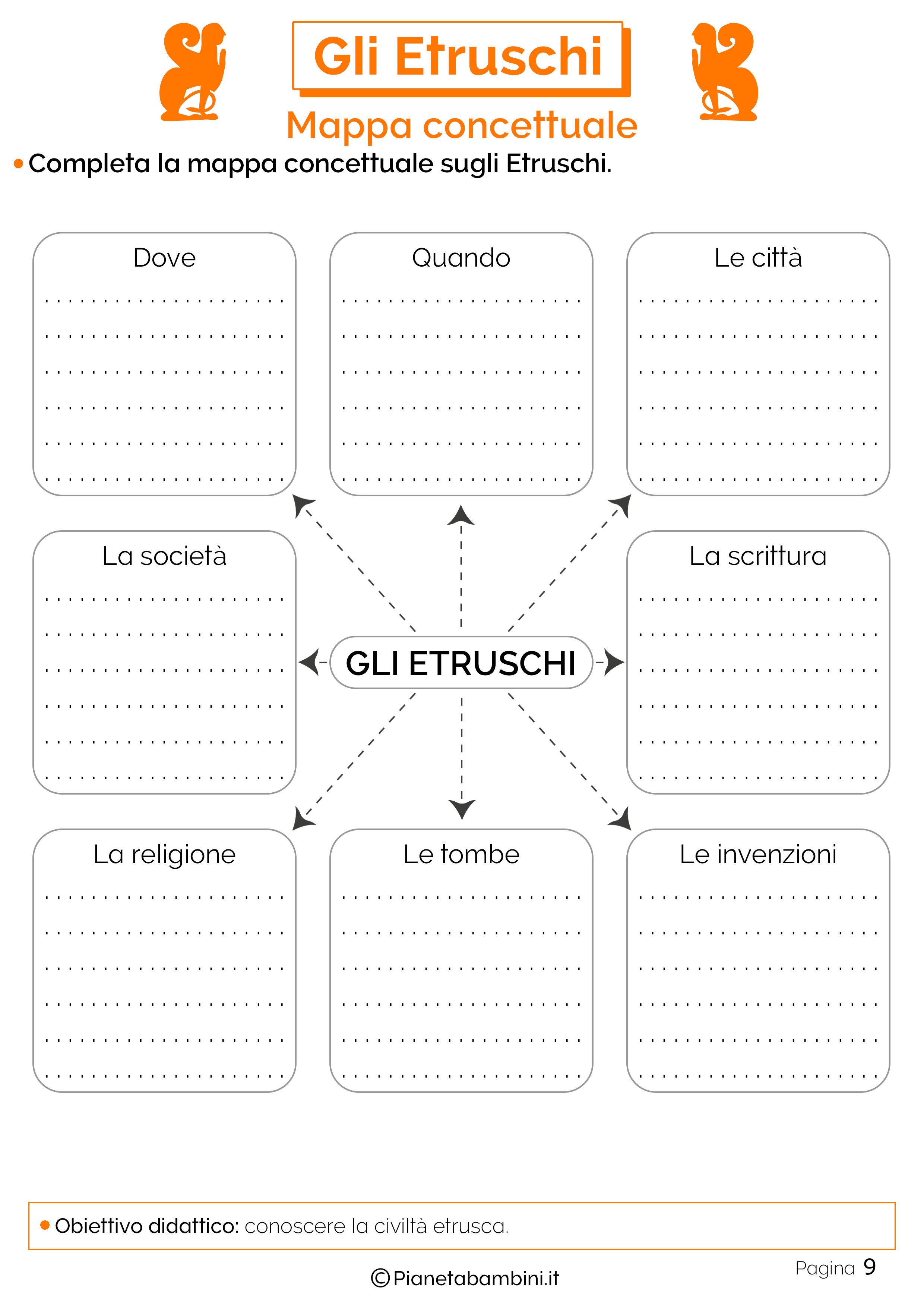 Mappa concettuale da completare sugli etruschi