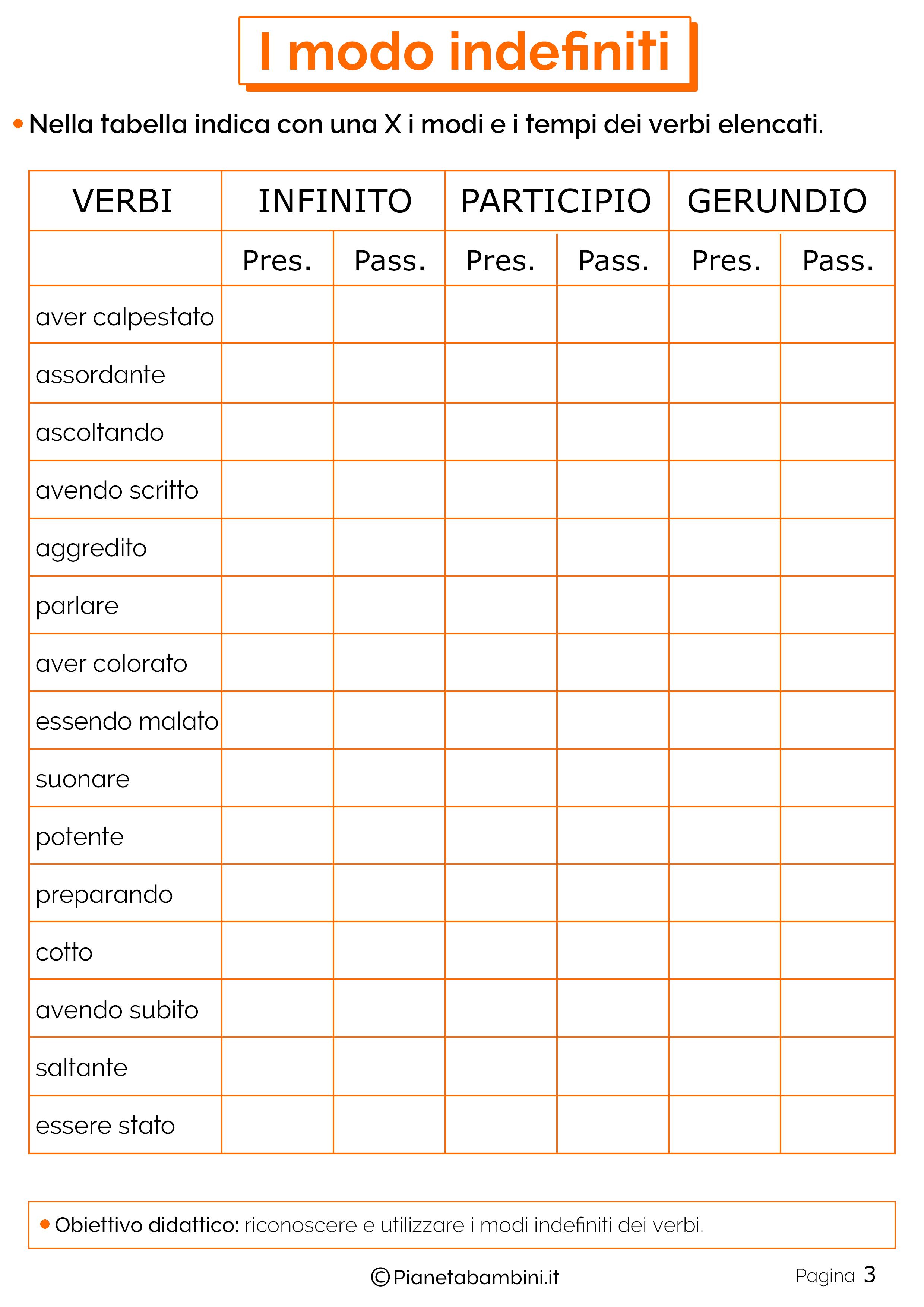 Esercizi sui modi indefiniti 3
