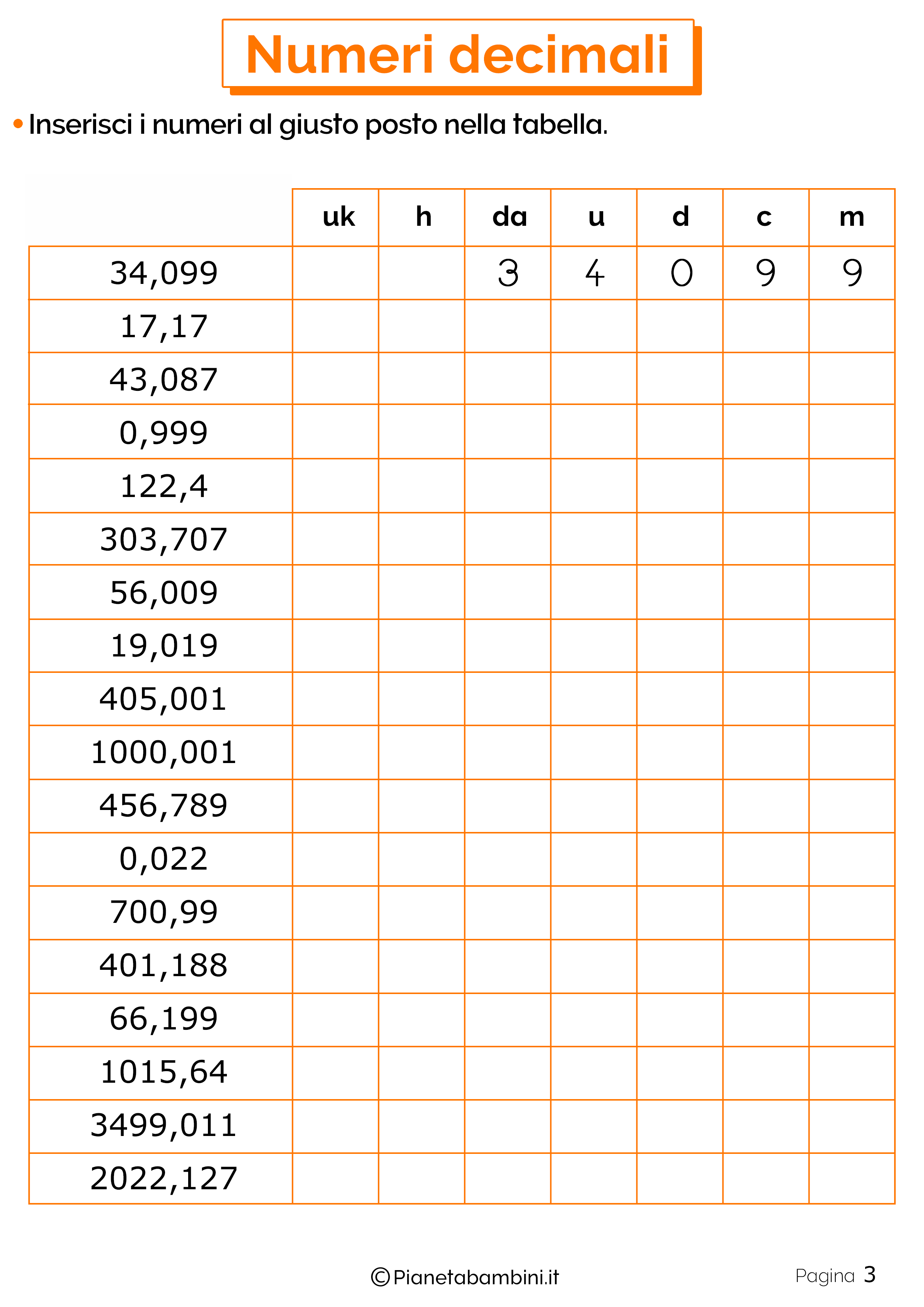 Schede didattiche sui numeri decimali 03