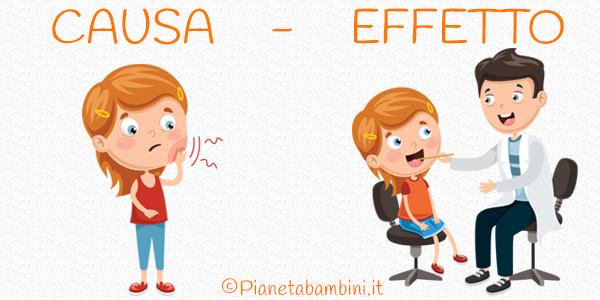 Esercizi su causa ed effetto da stampare