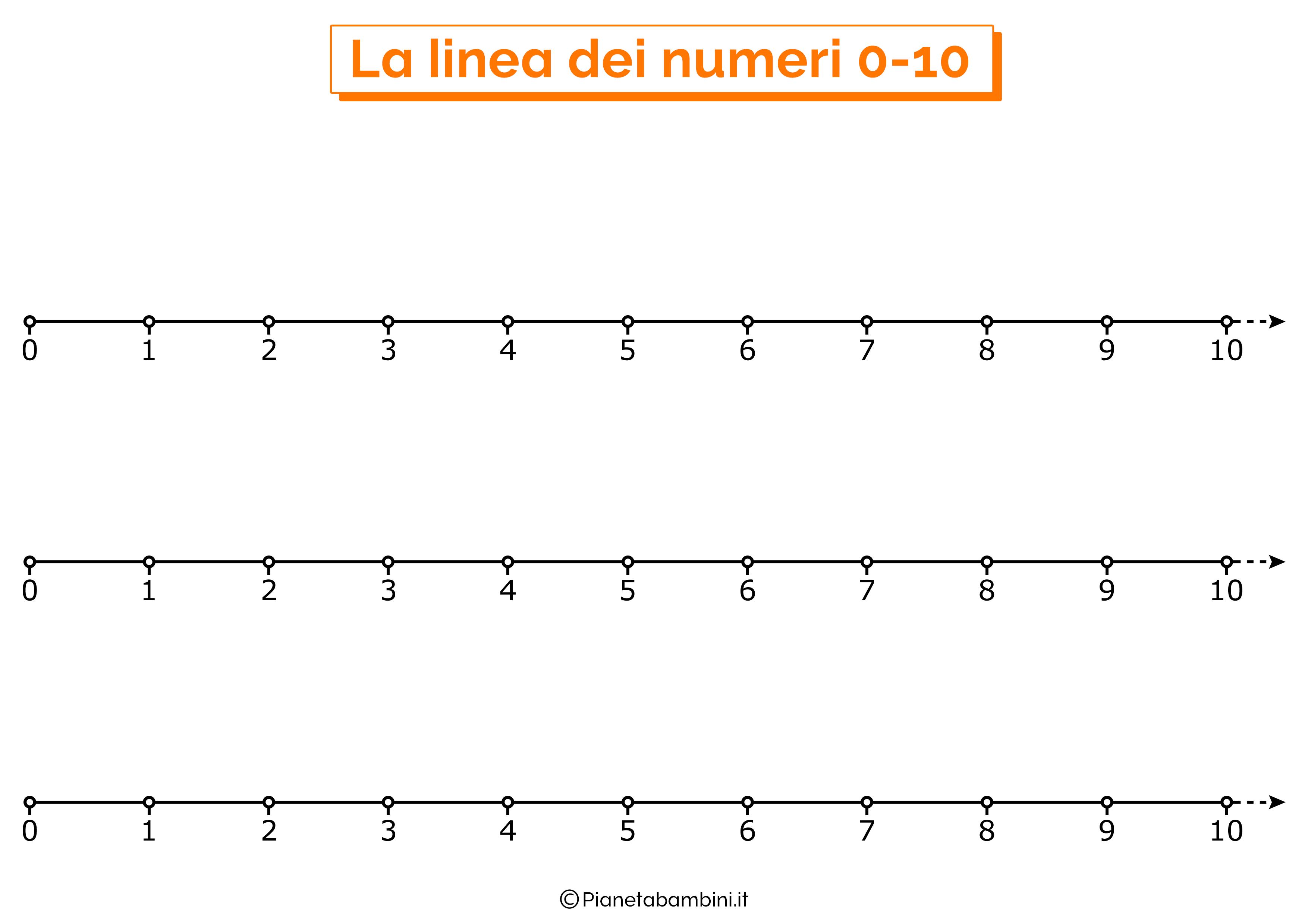 Linea dei numeri 0-10