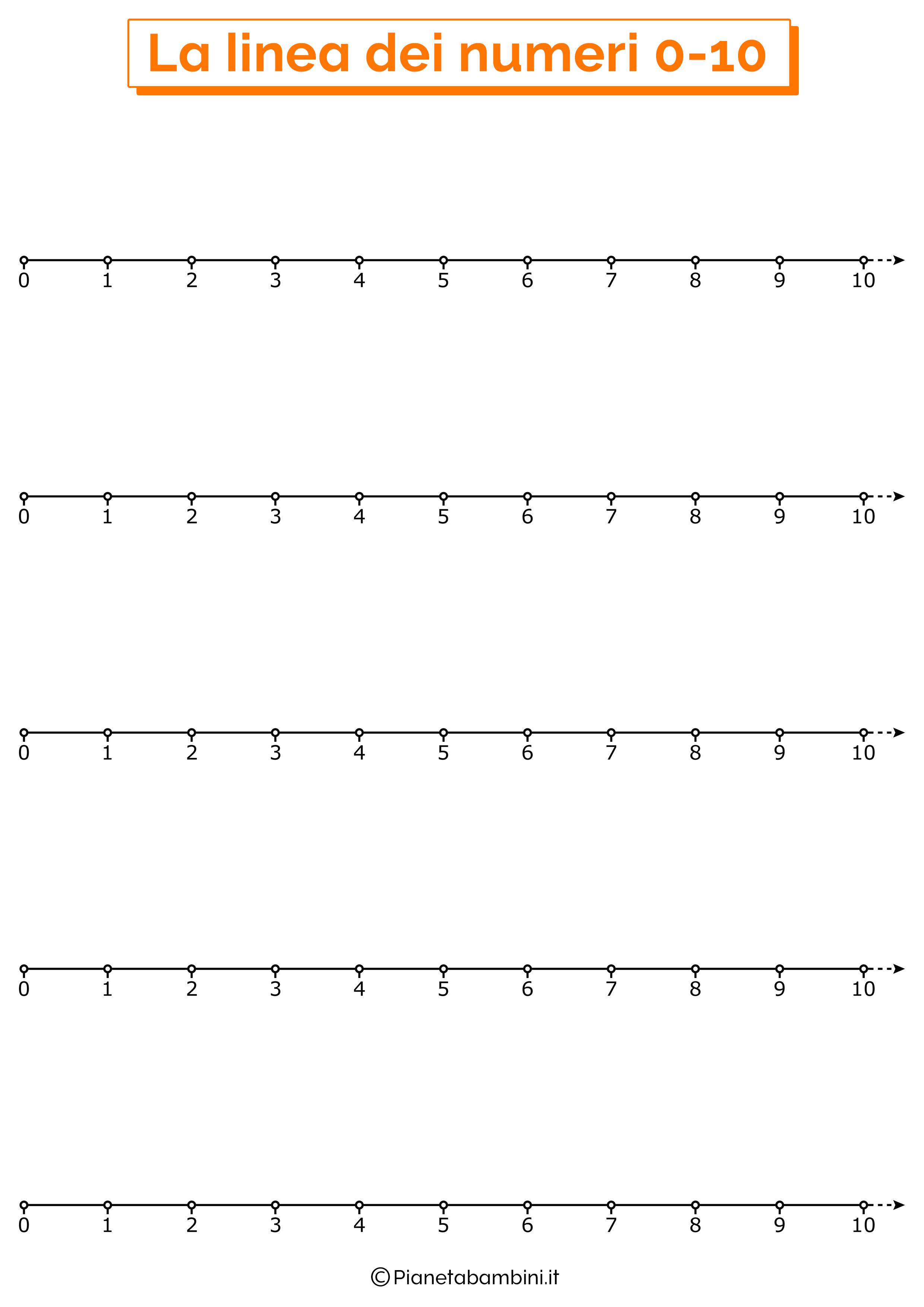 Linea dei numeri da 0 a 10 verticale