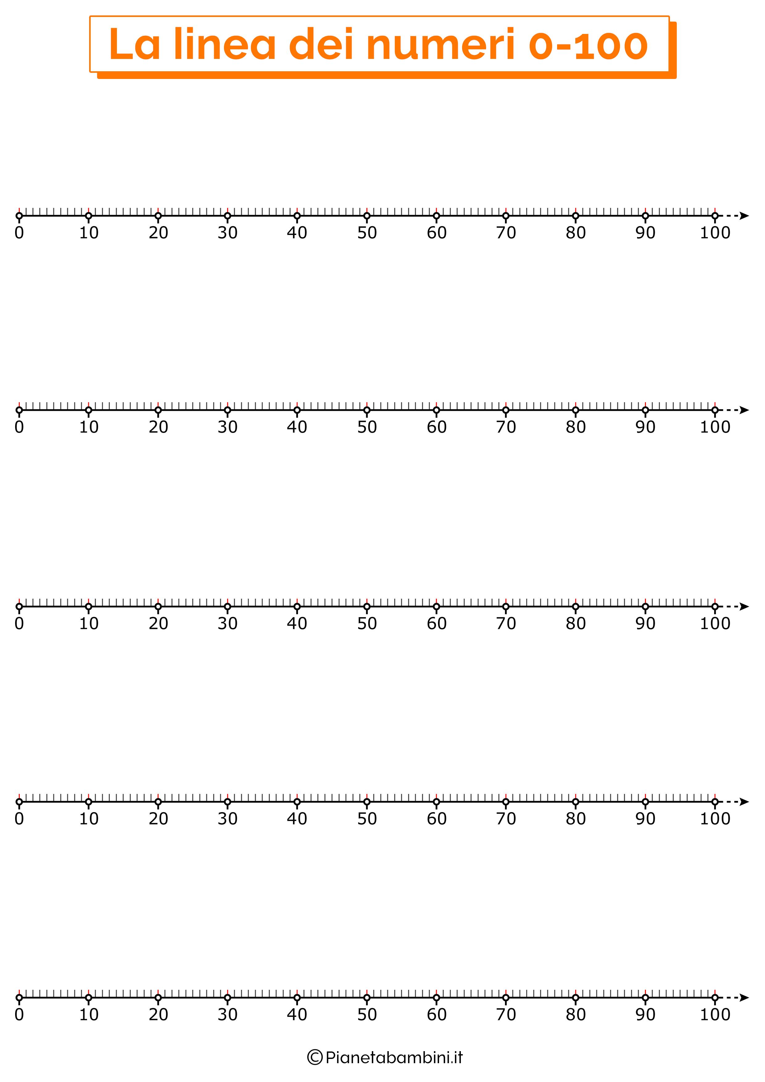 Linea dei numeri da 0 a 100 verticale