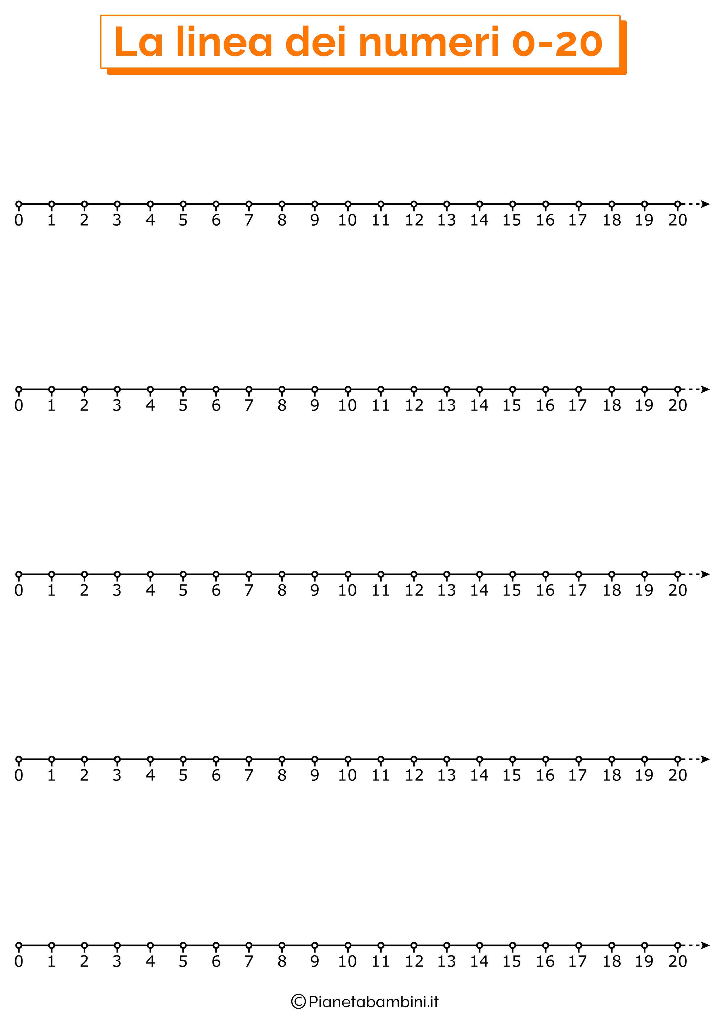 Linea dei numeri da 0 a 20 verticale
