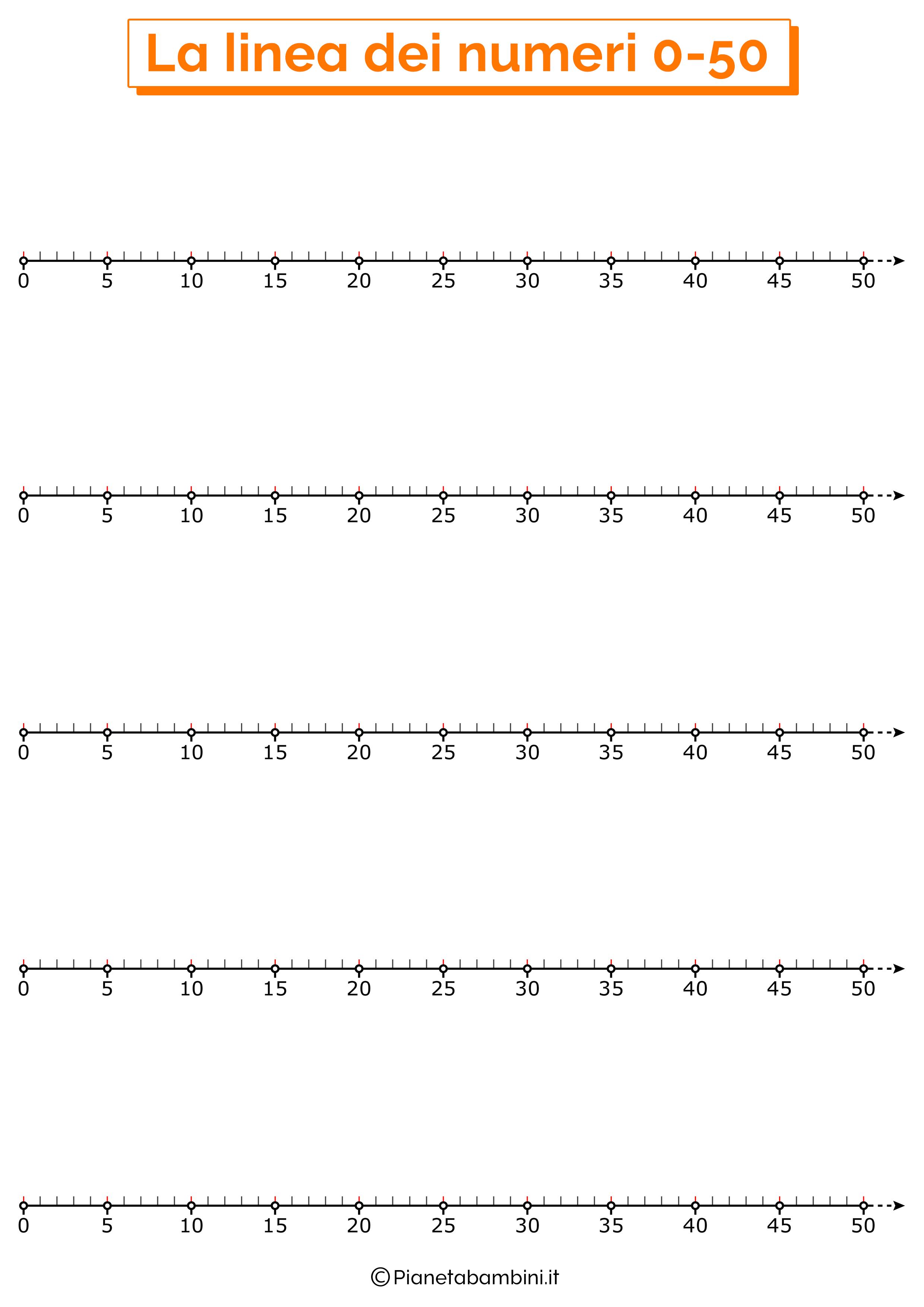 Linea dei numeri da 0 a 50 verticale