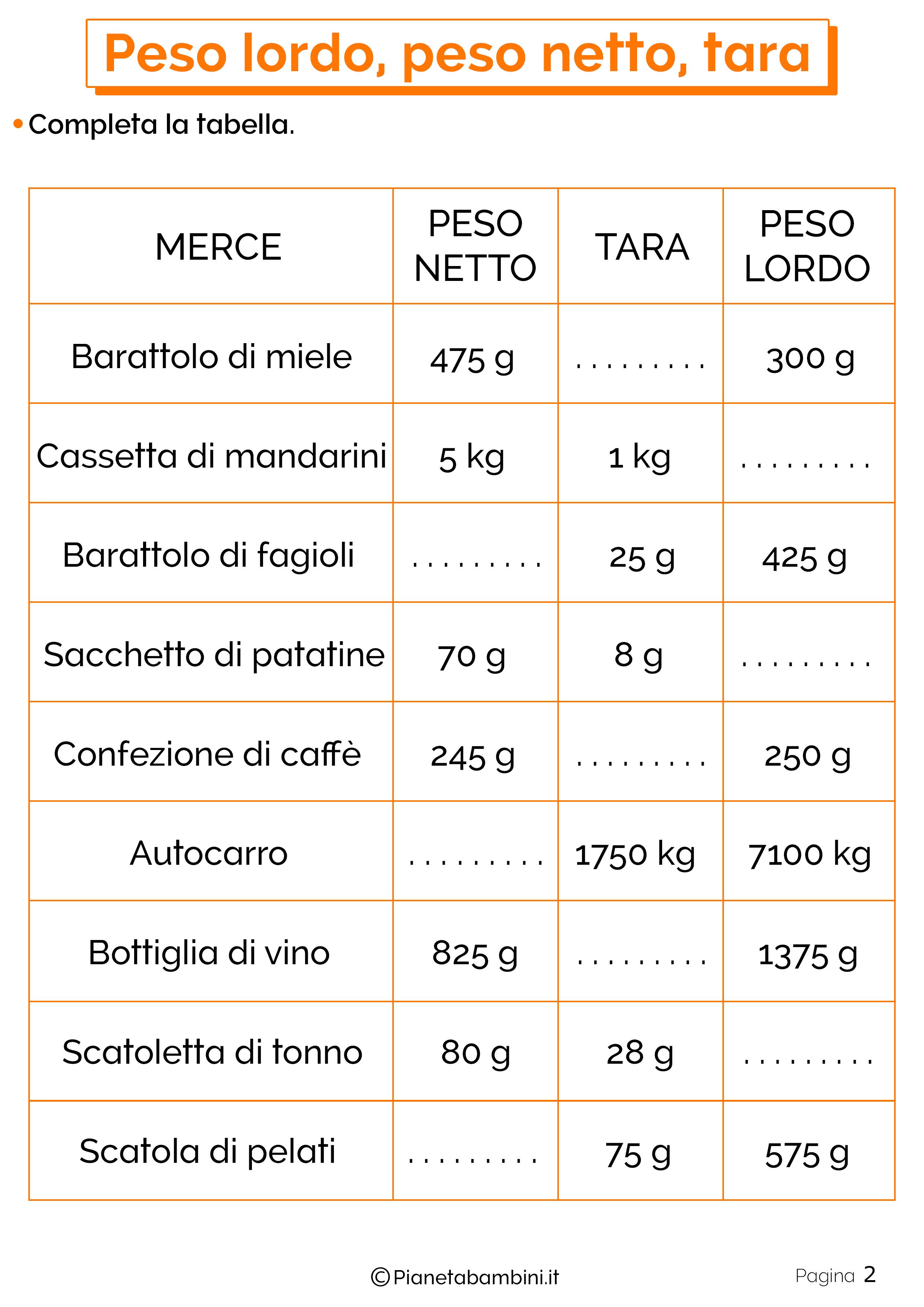 Schede didattiche su peso lordo peso netto e tara 2