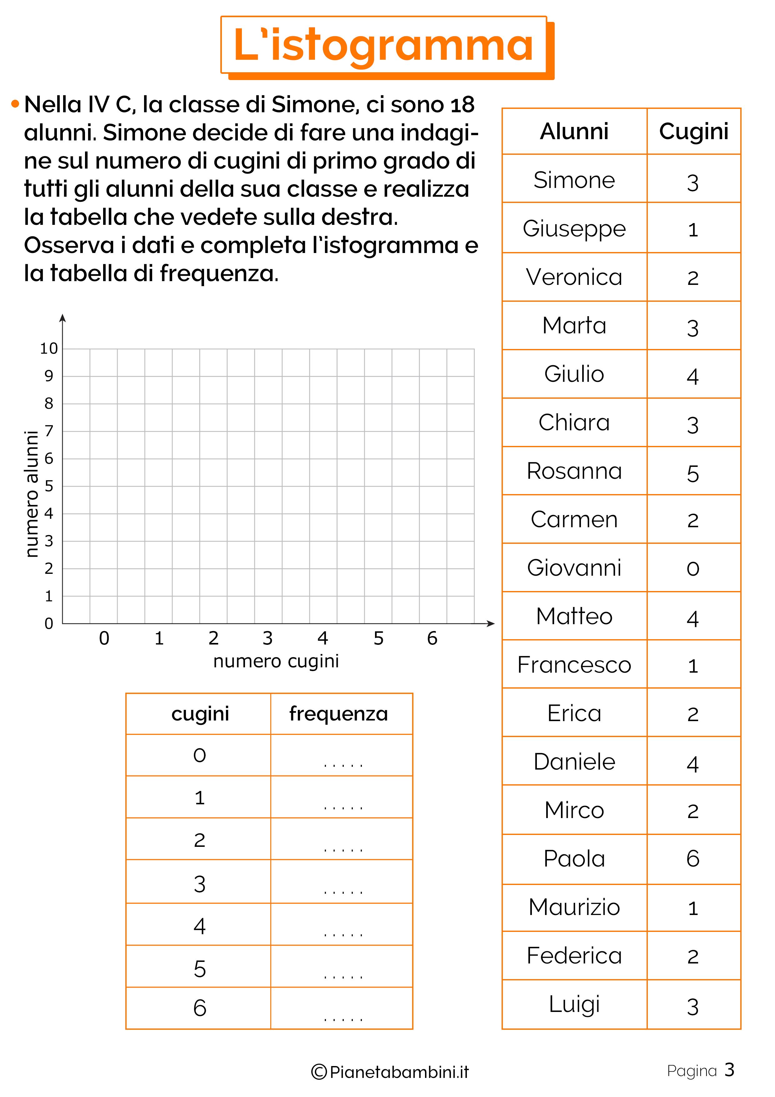 Schede didattiche sull'Istogramma 3