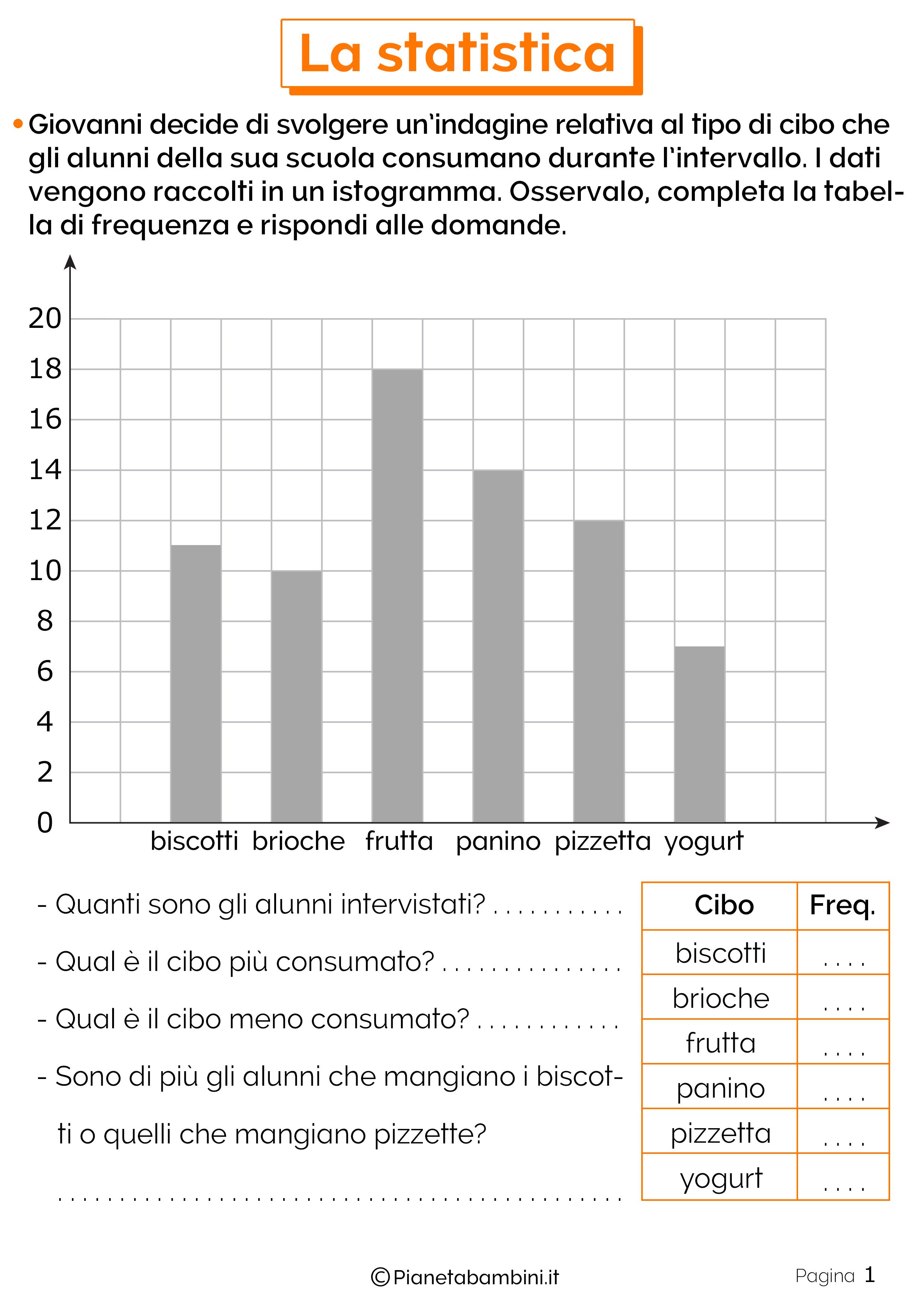 Schede didattiche di statistica 1