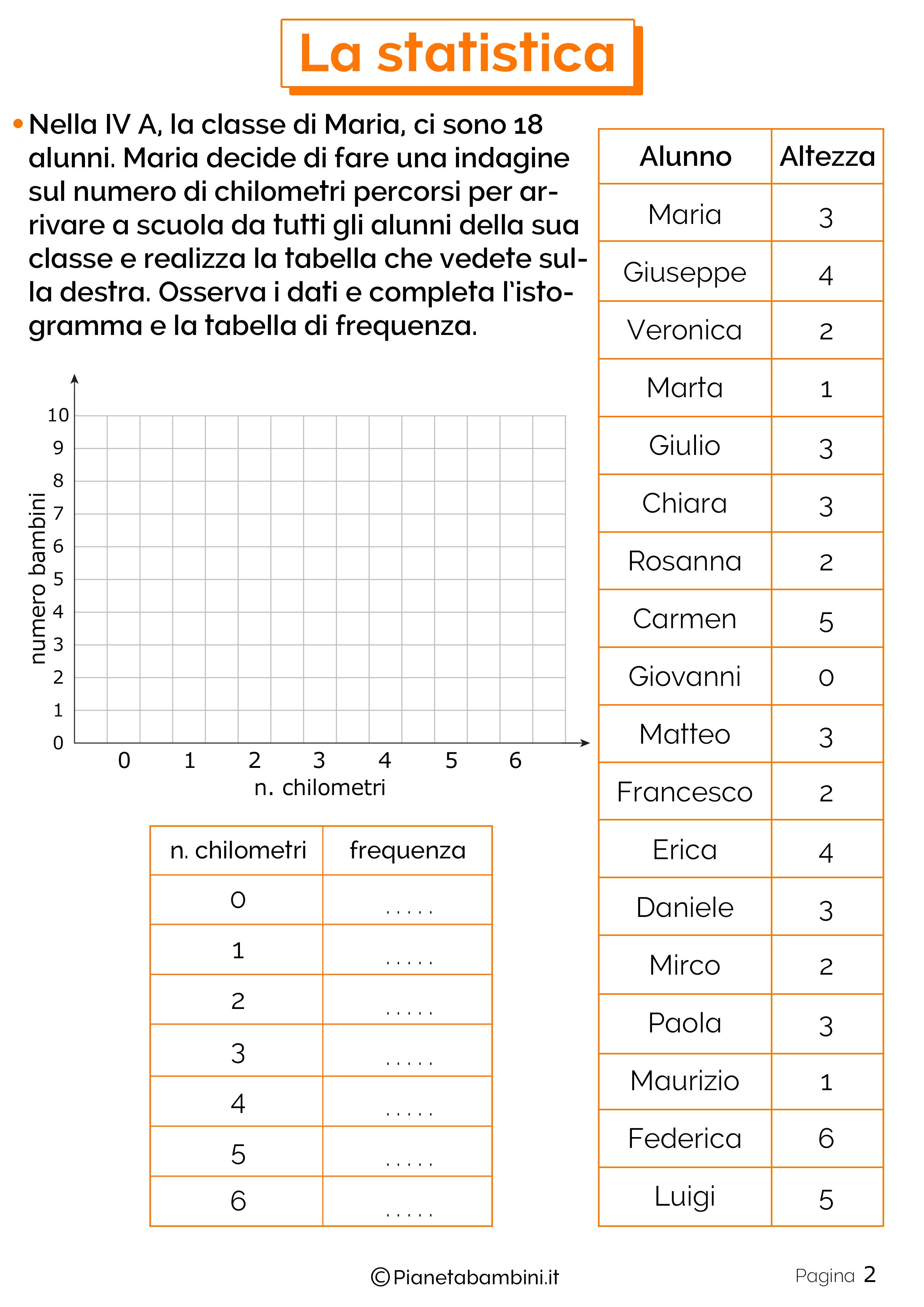 Schede didattiche di statistica 2