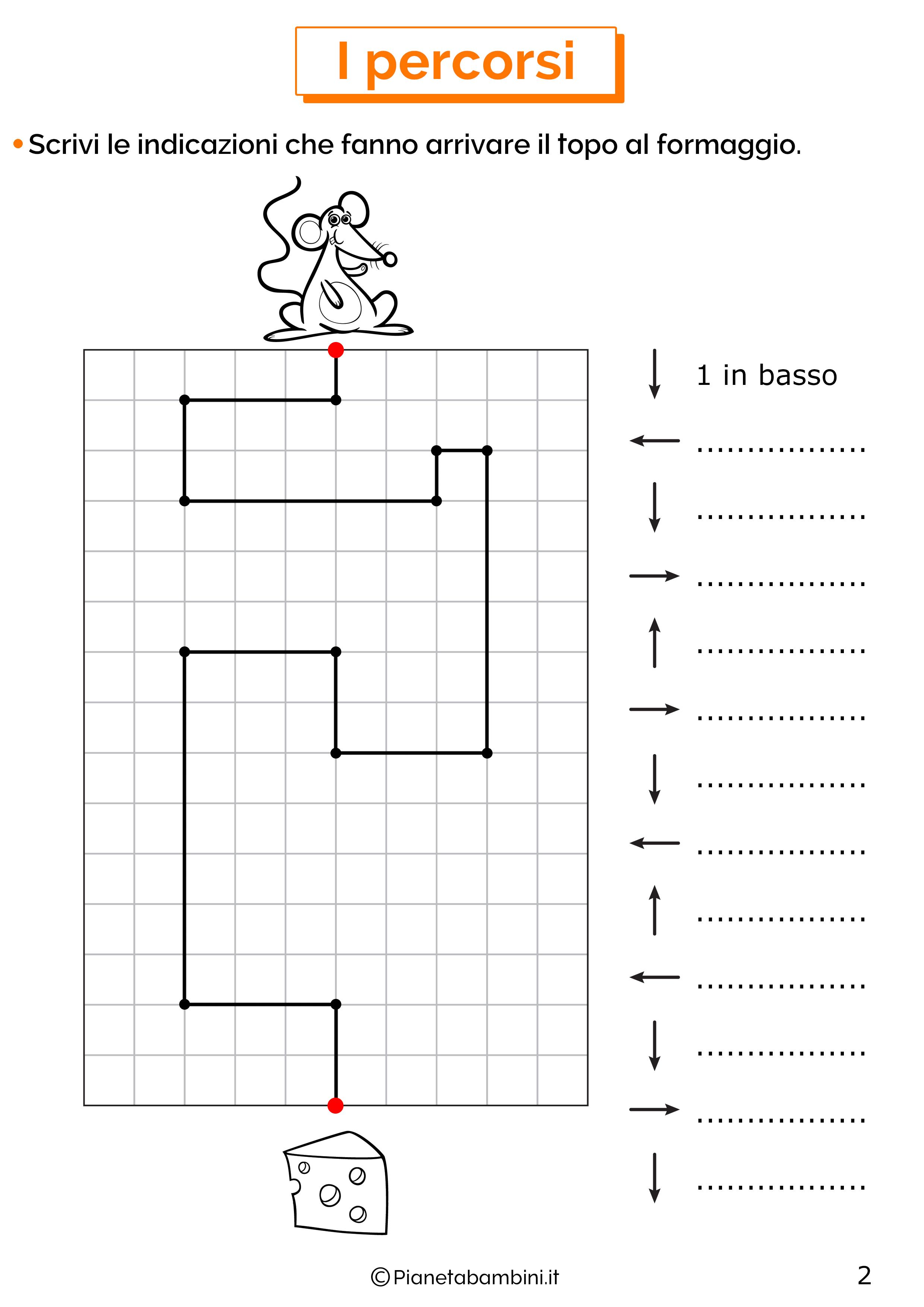 Esercizi sui percorsi di matematica 2