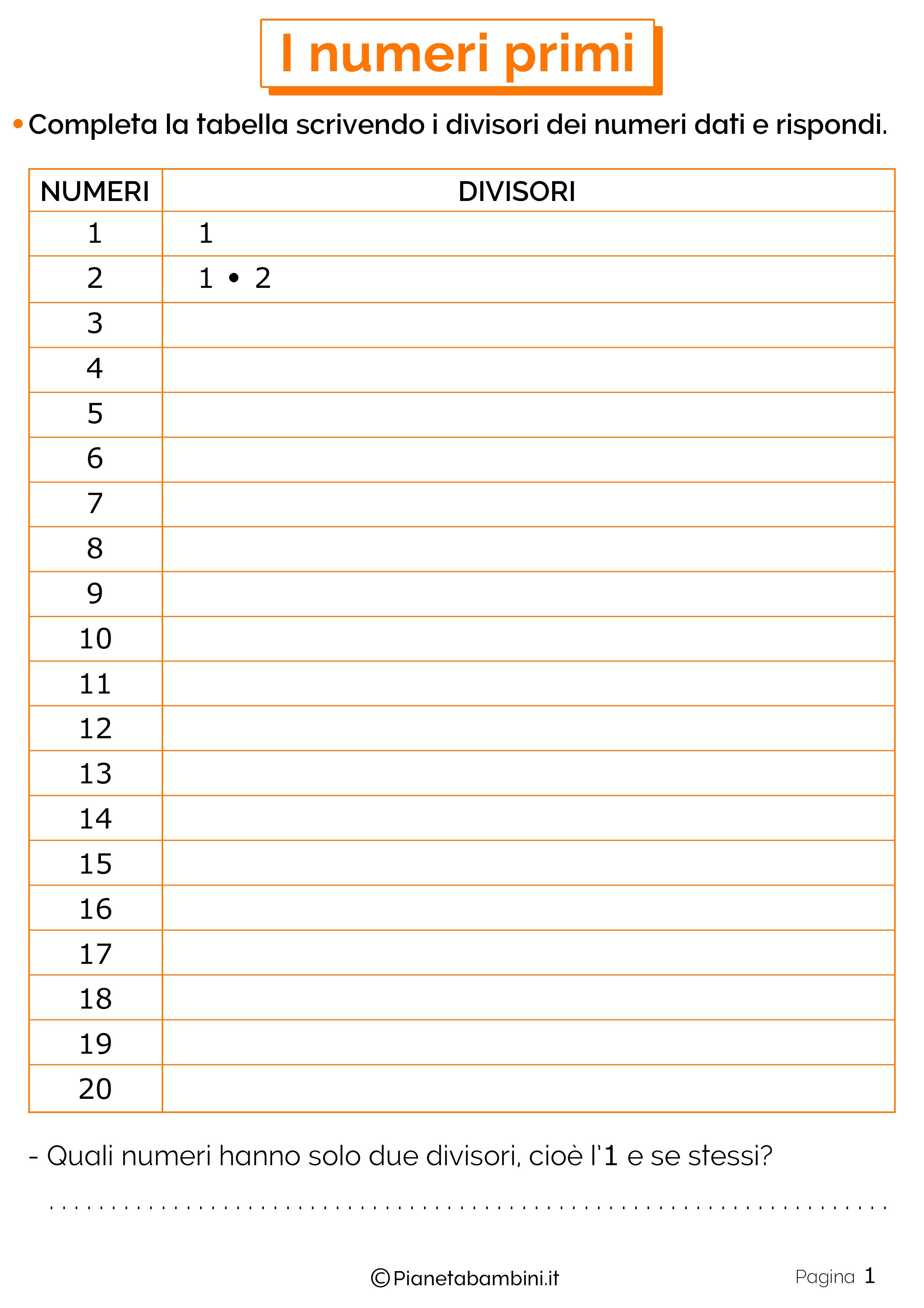 Schede didattiche sui numeri primi 1