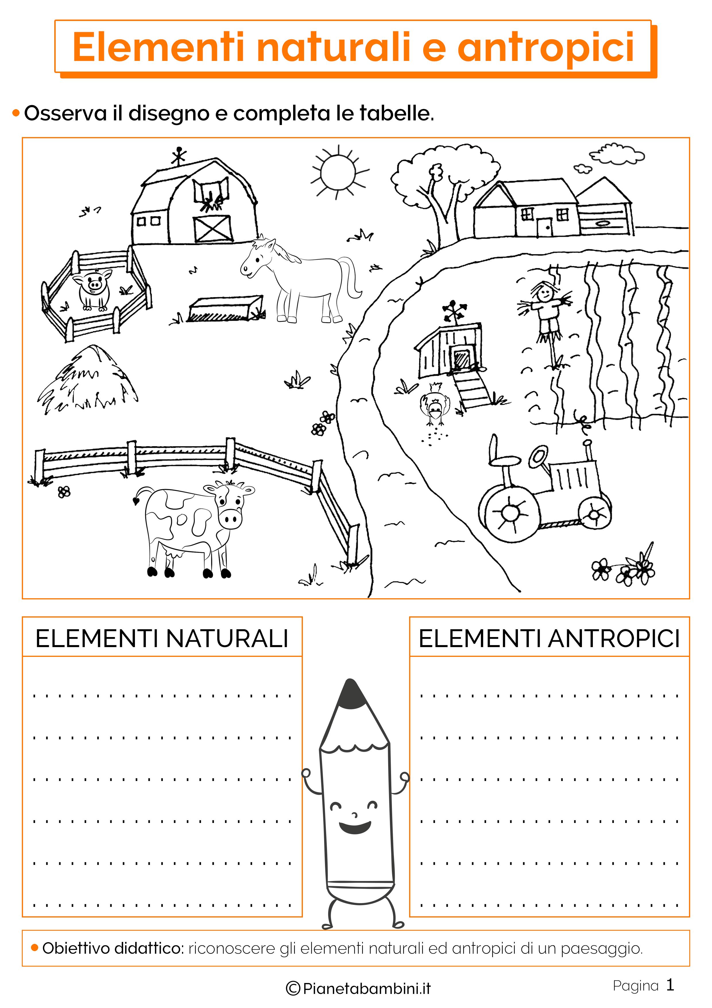 Esercizi sugli elementi naturali e antropici 1