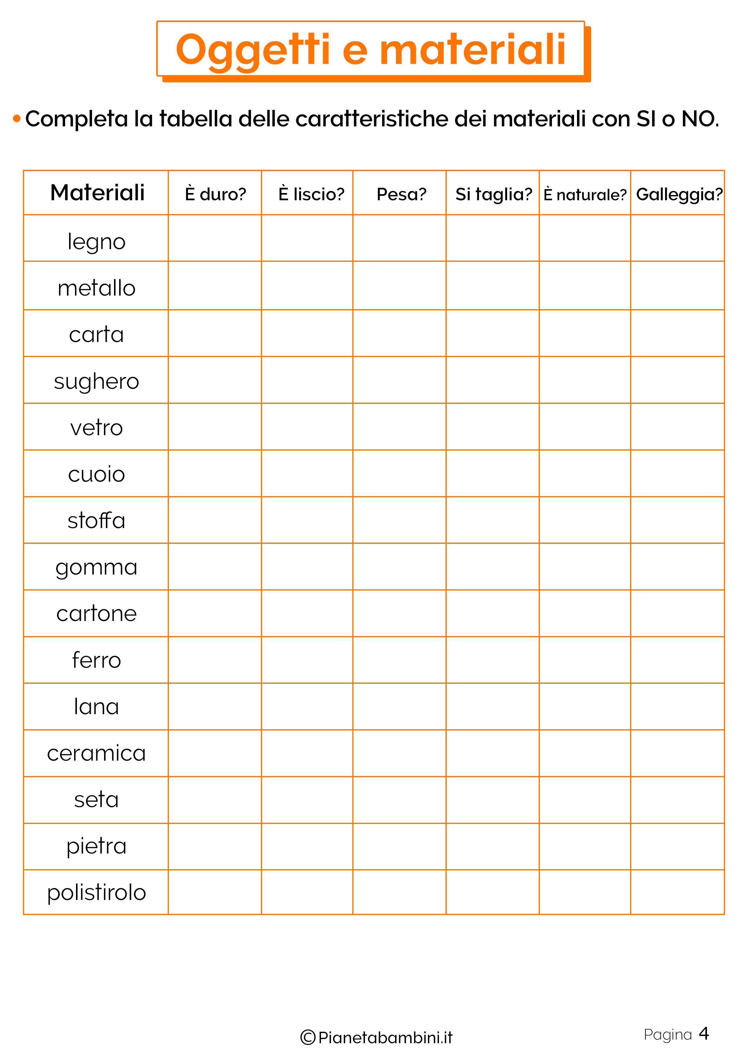Esercizi su oggetti e materiali 4