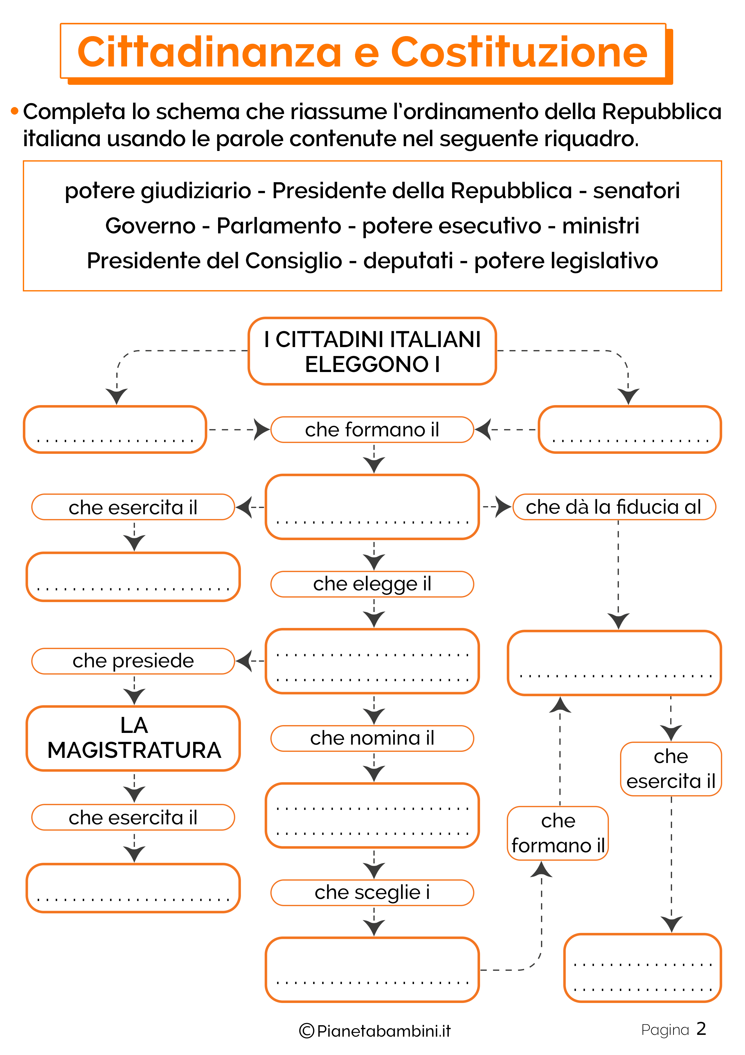 Esercizi su Cittadinanza e Costituzione 2
