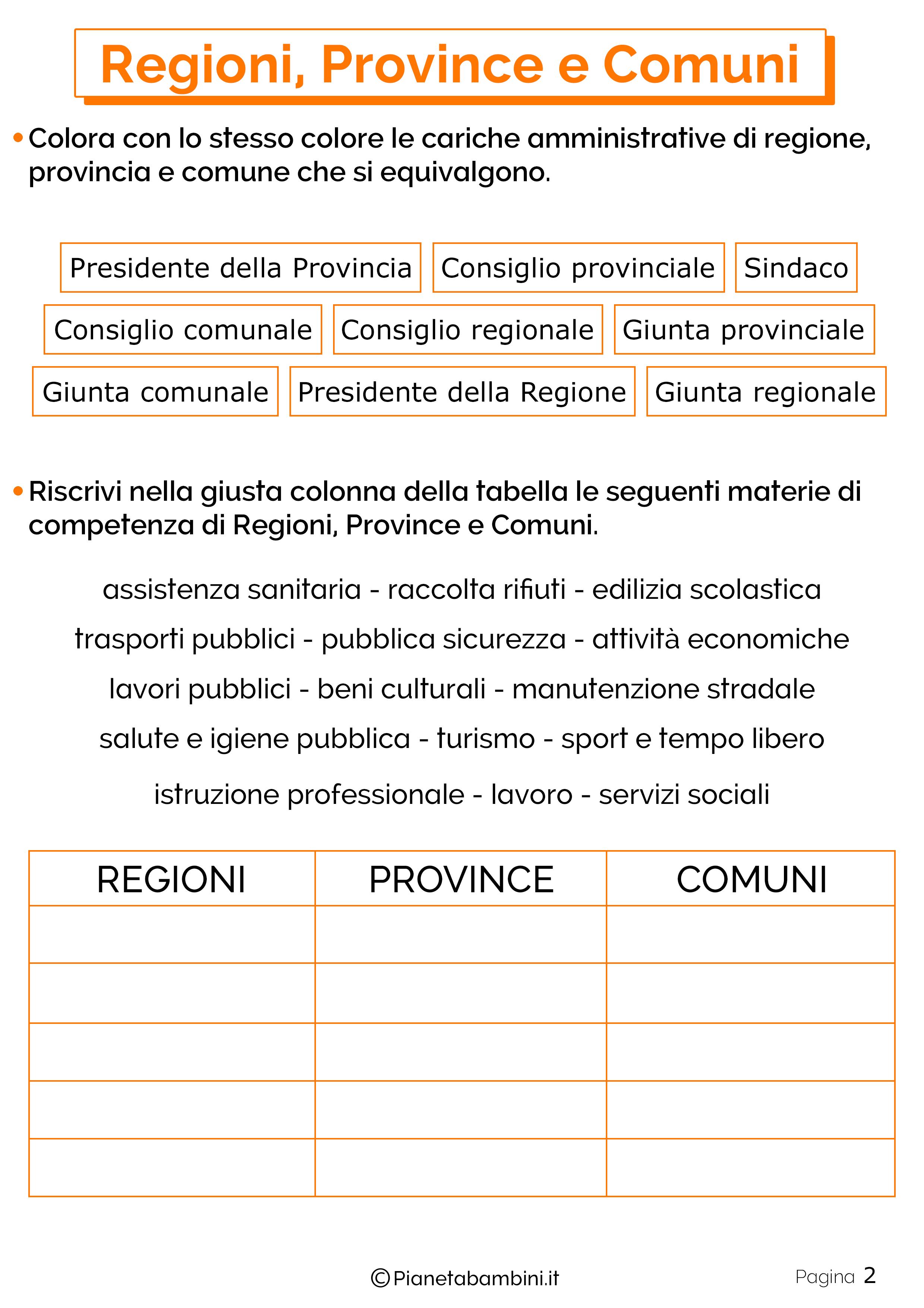 Esercizi su Regioni Province e Comuni 2
