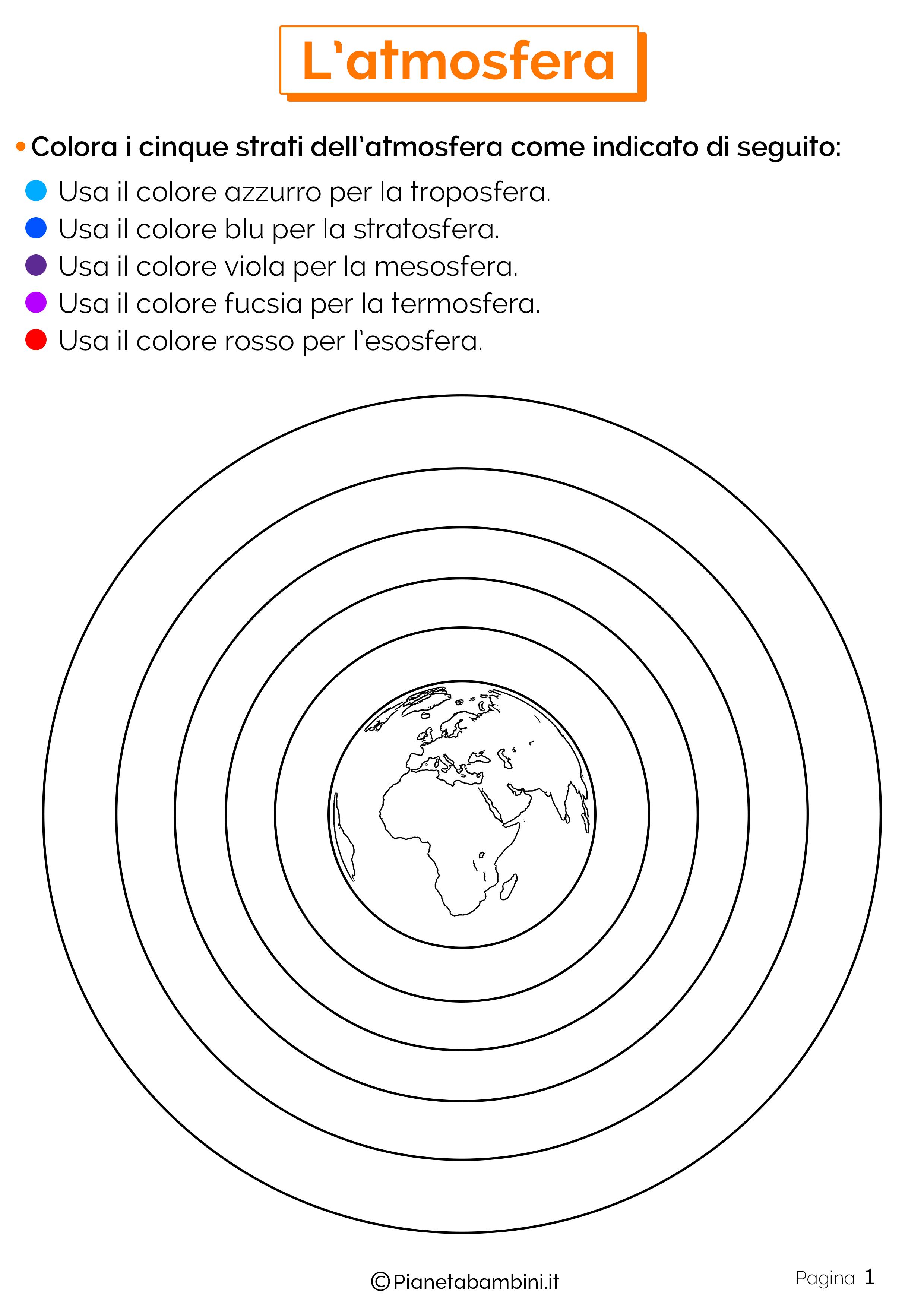 Esercizi sull'Atmosfera 1
