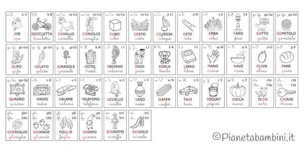 Alfabetiere in corsivo e stampatello in minuscolo e maiuscolo da stampare
