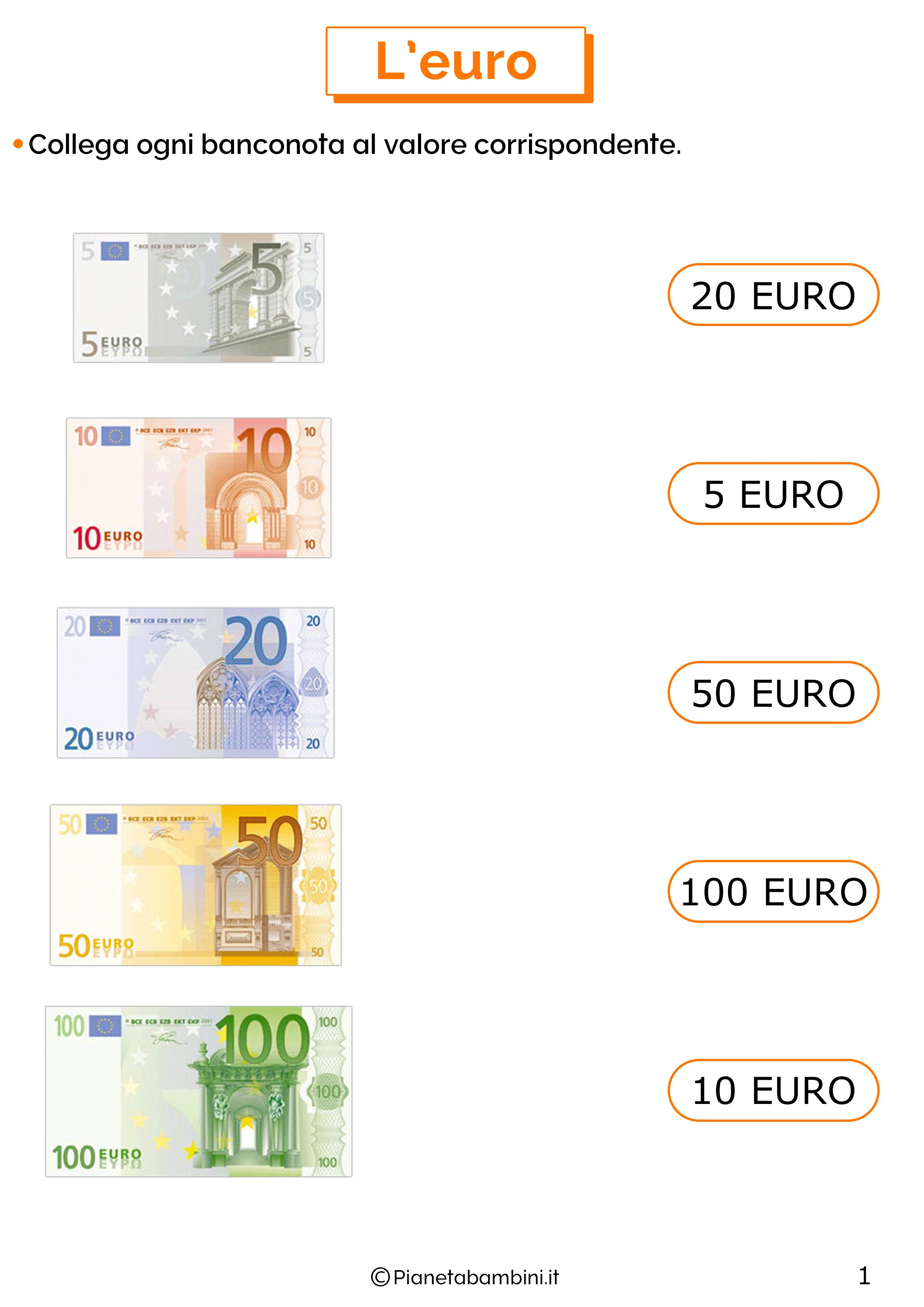 Schede sull'euro per la classe seconda 1