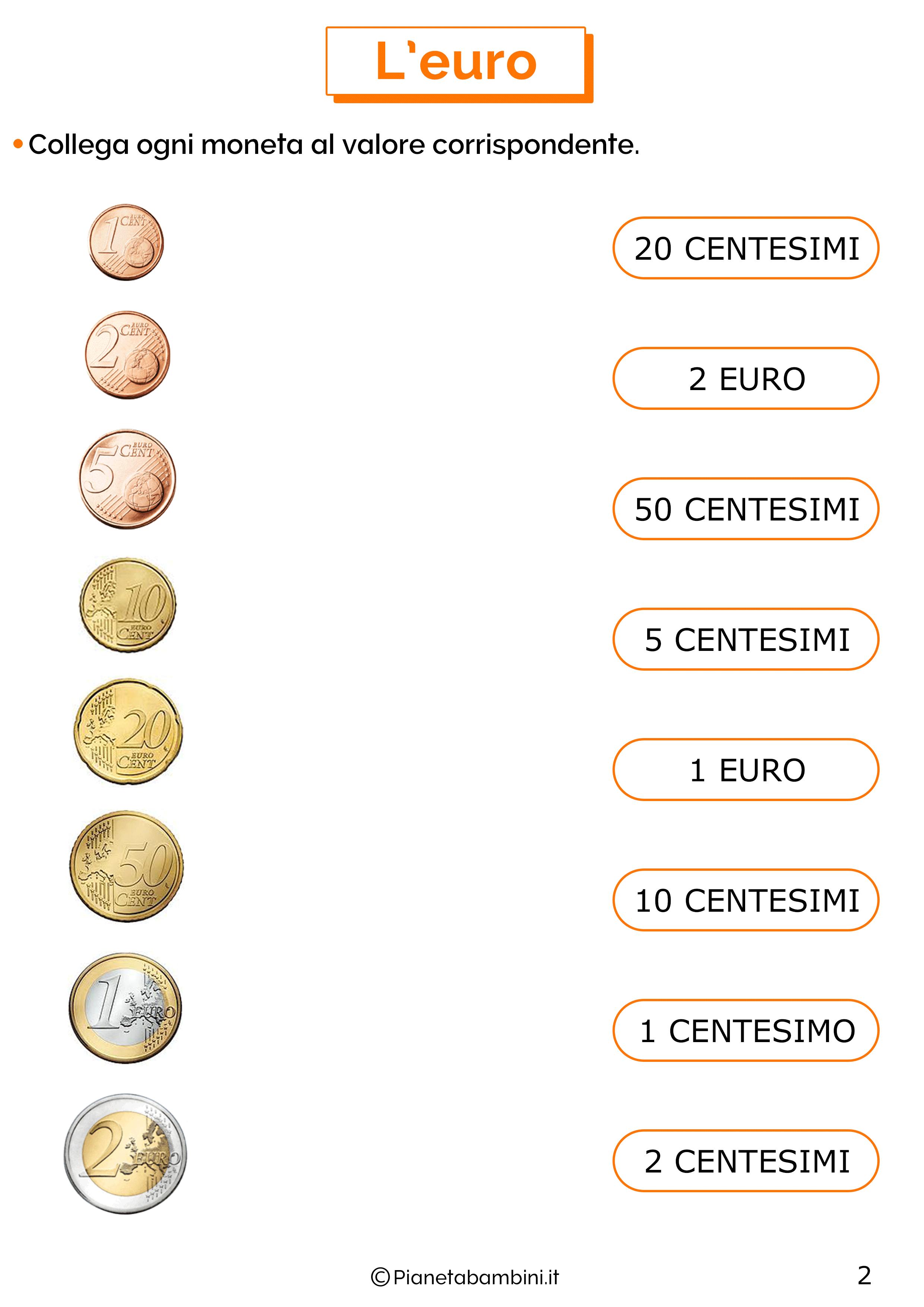 Schede sull'euro per la classe seconda 2