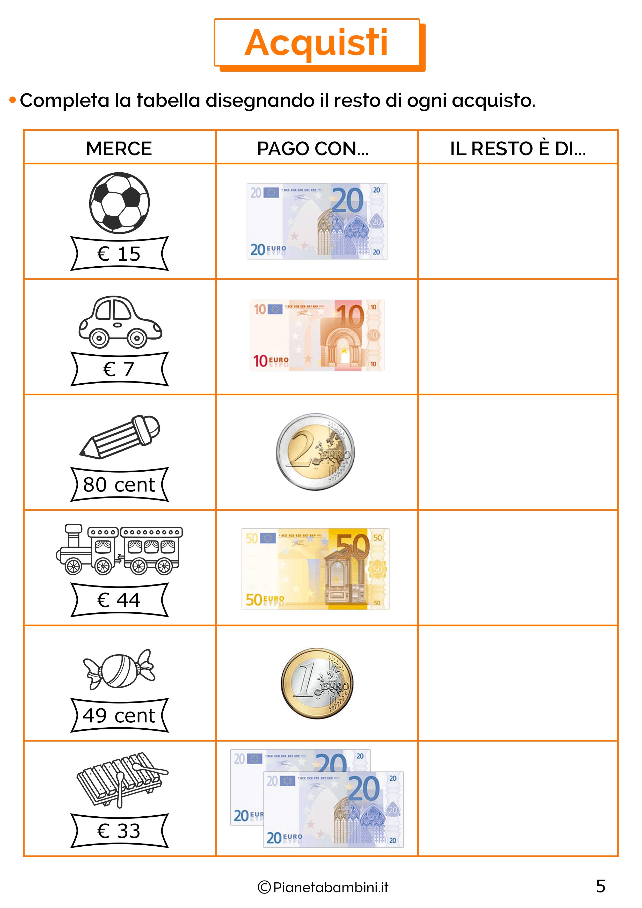 Schede sull'euro per la classe seconda 5