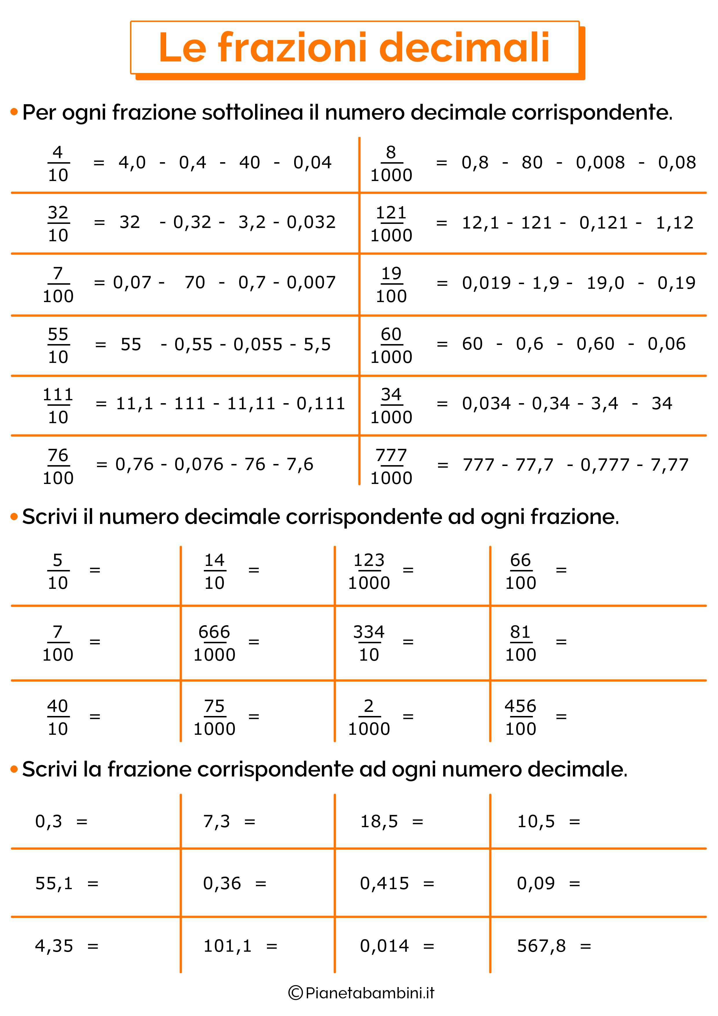 Esercizi sulle frazioni decimali
