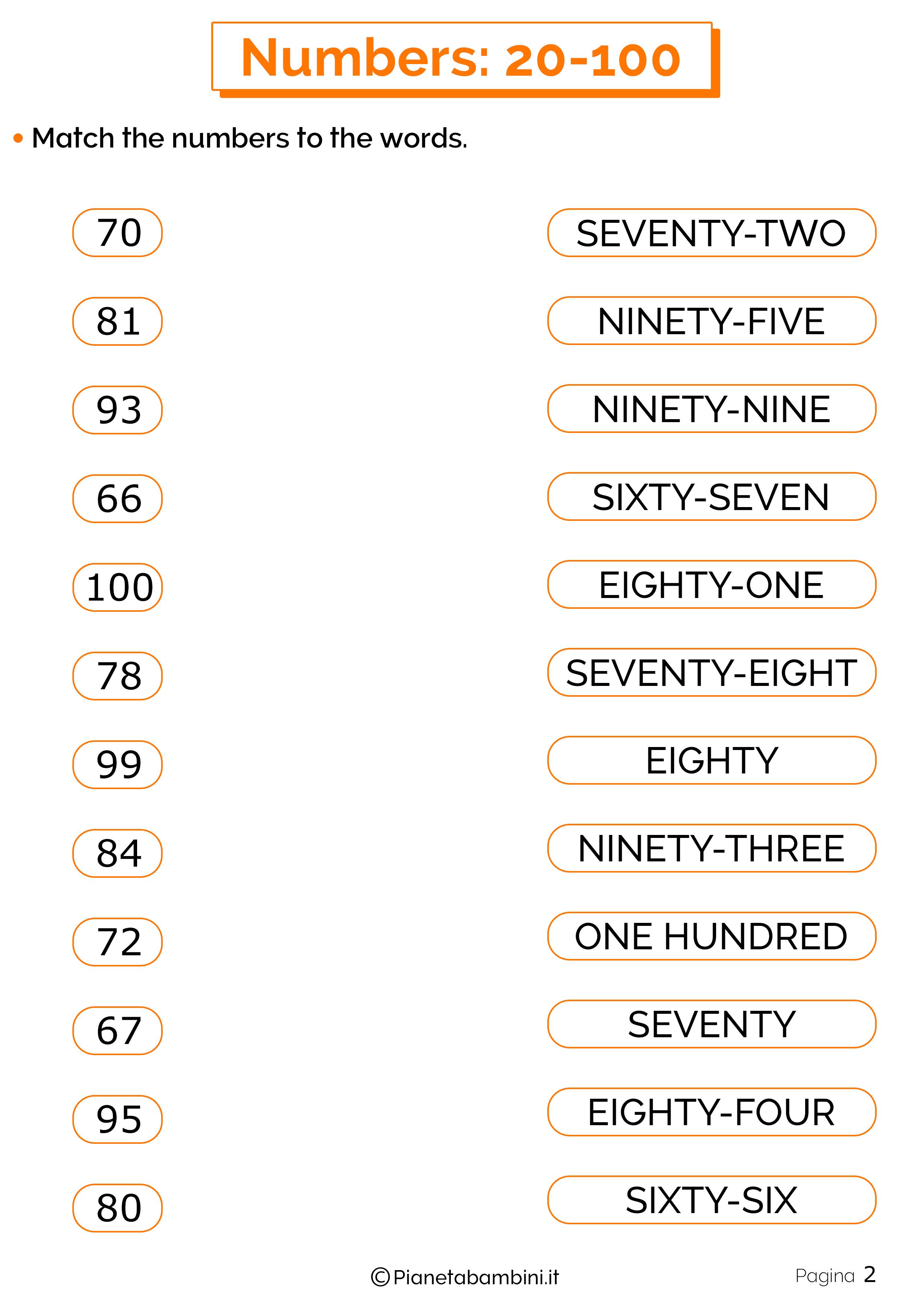Esercizi sui numeri in inglese da 20 a 100 2