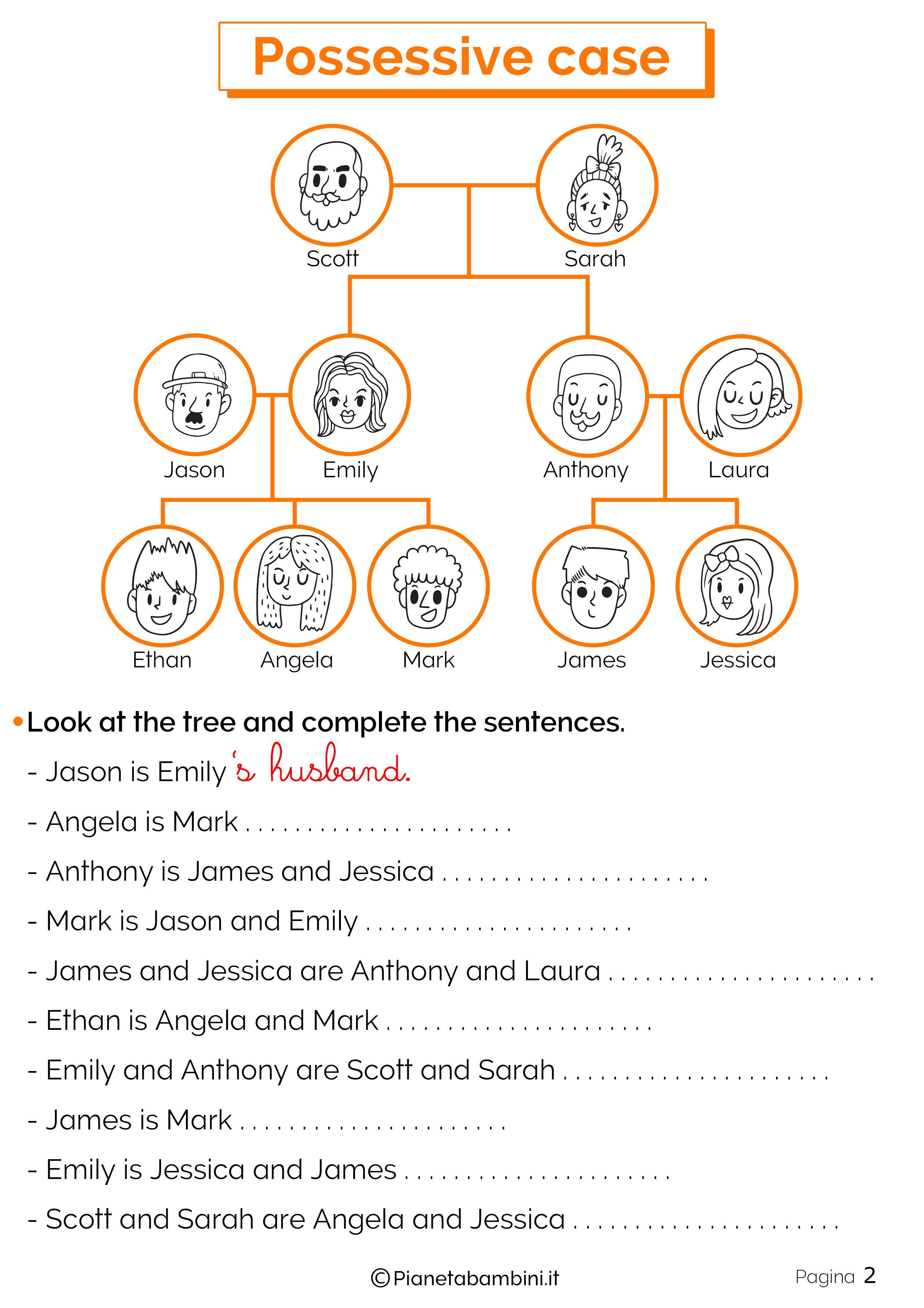 Esercizi sul genitivo sassone 2