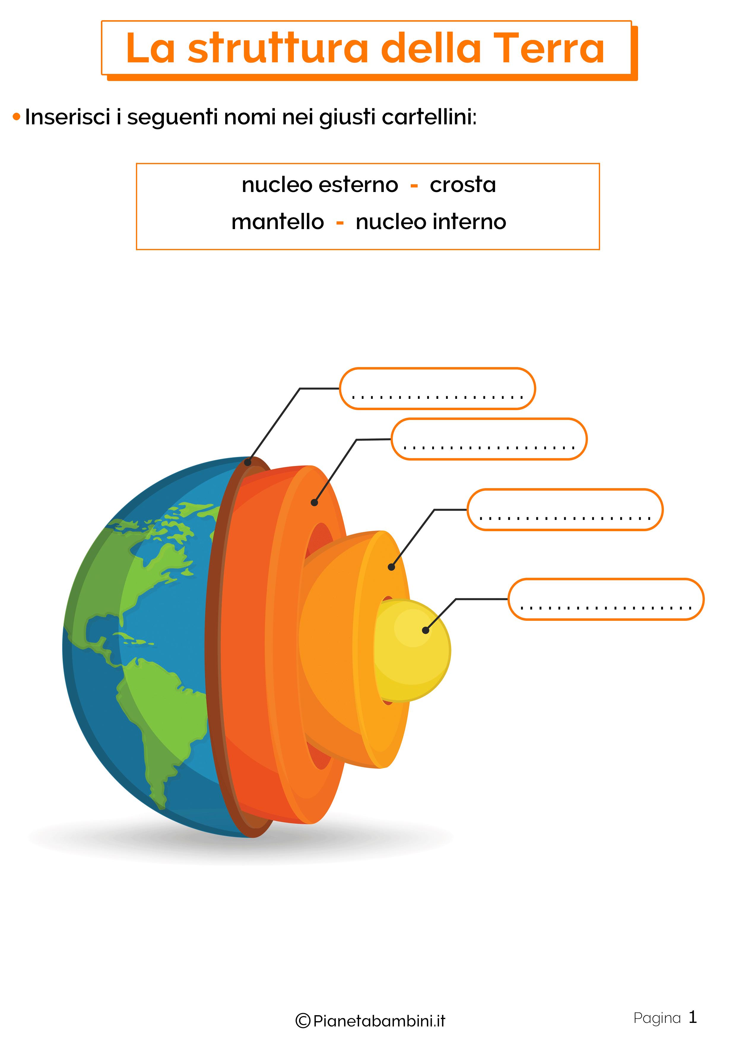 Esercizi sulla struttura della Terra 1