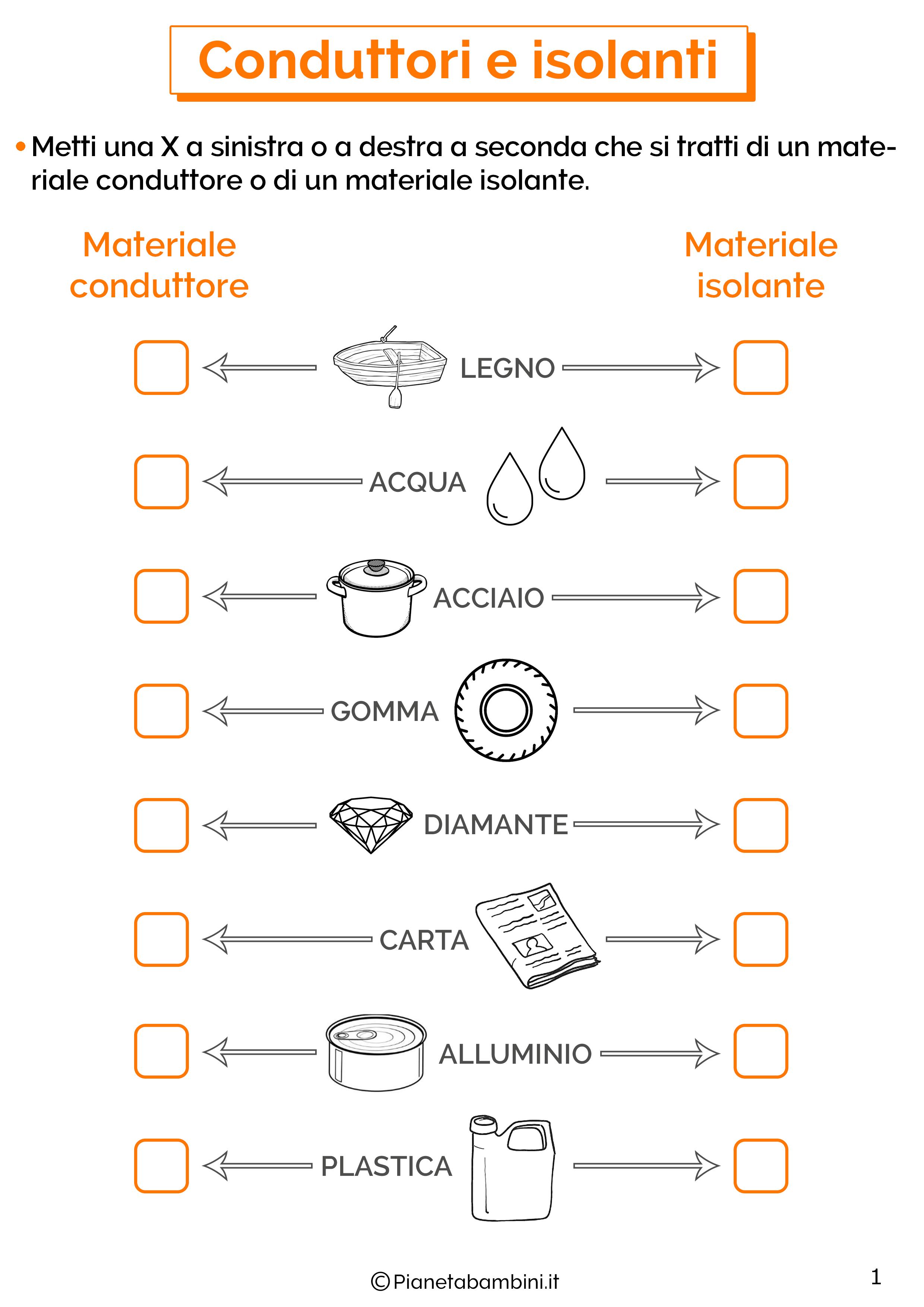 Esercizi su conduttori e isolanti 1