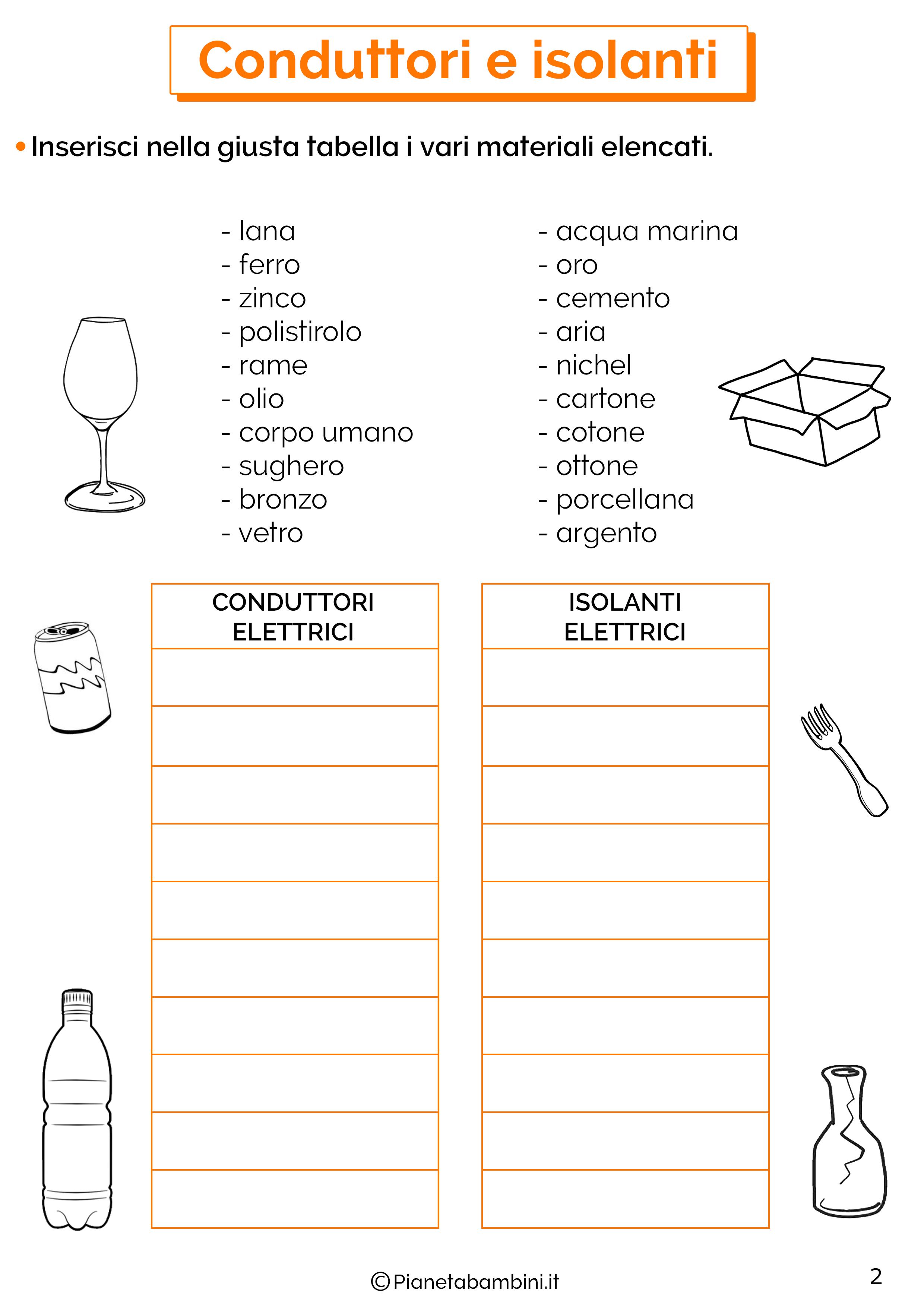 Esercizi su conduttori e isolanti 2